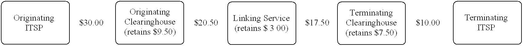 Figure US06996093-20060207-C00001