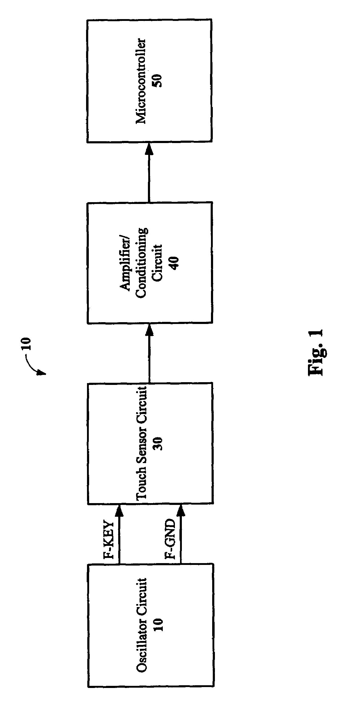 Patent Us6998545 Touch And Proximity Sensor Control Systems Circuit Diagram Oscillatorcircuit Signalprocessing Drawing
