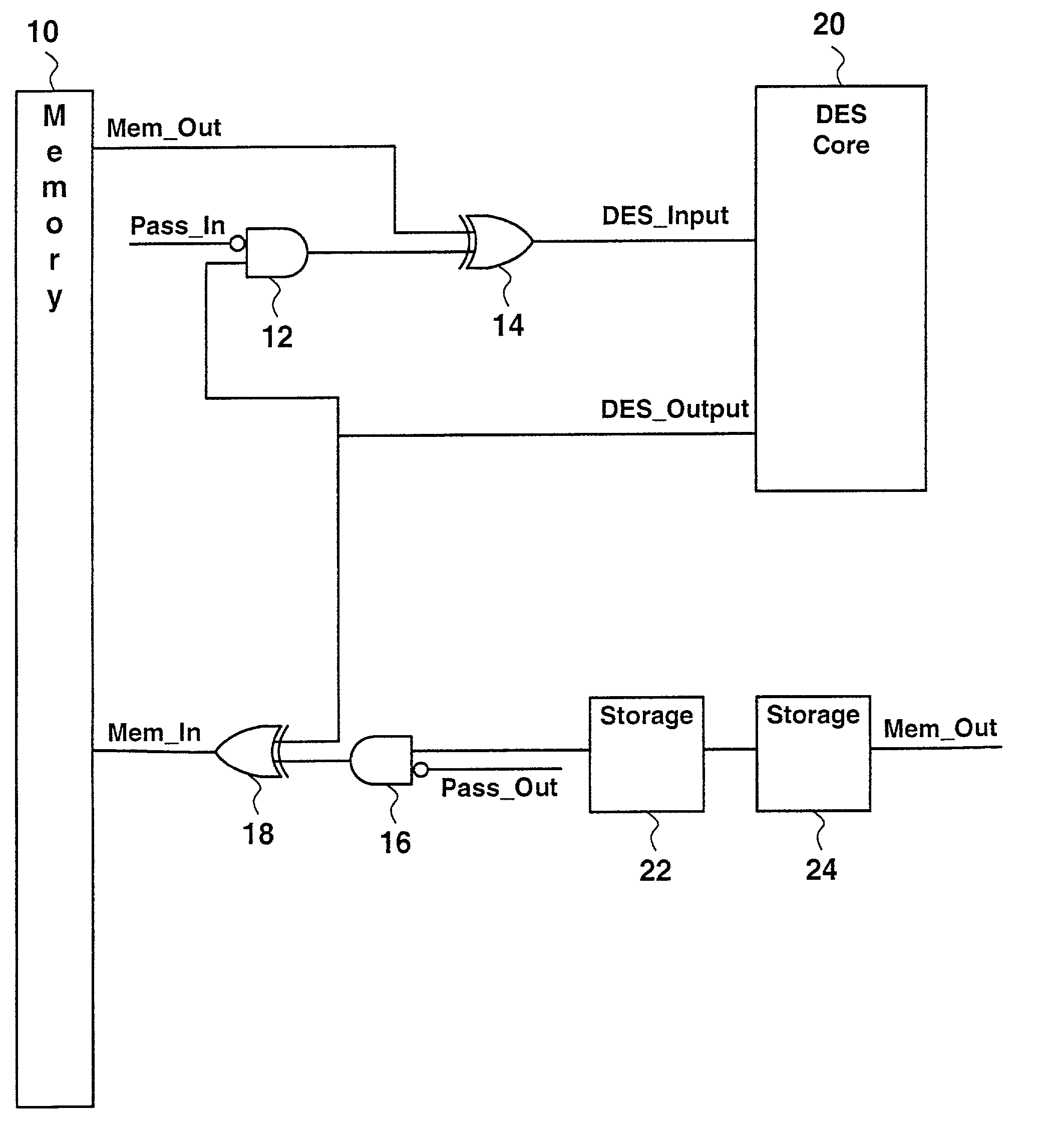 Patente US7006627 - Cipher block chaining mode in encryption