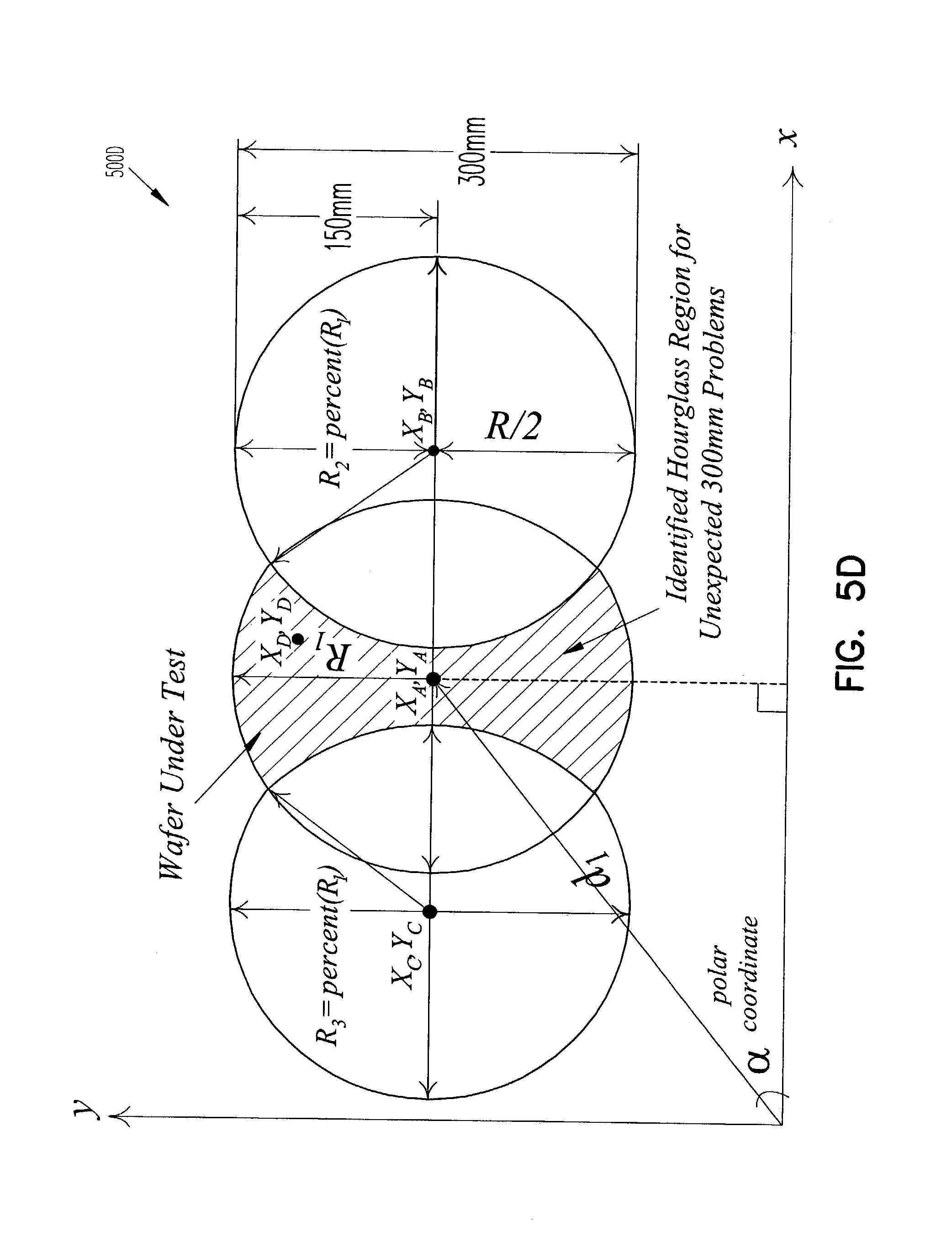 patent us7010451