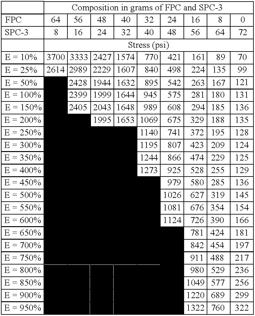 Figure US07019081-20060328-C00003