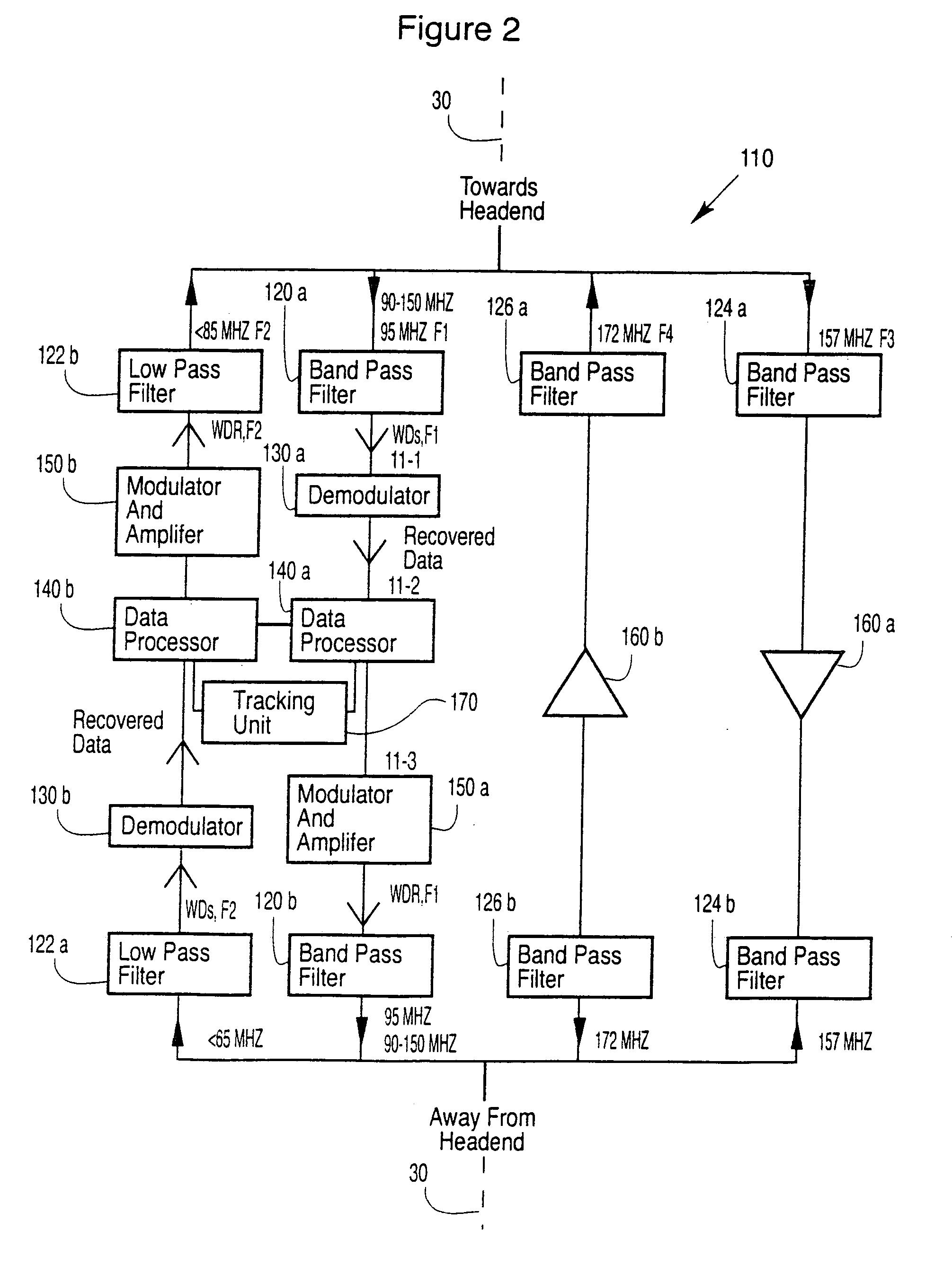 براءة الاختراع US7024157 - Local area network computer system
