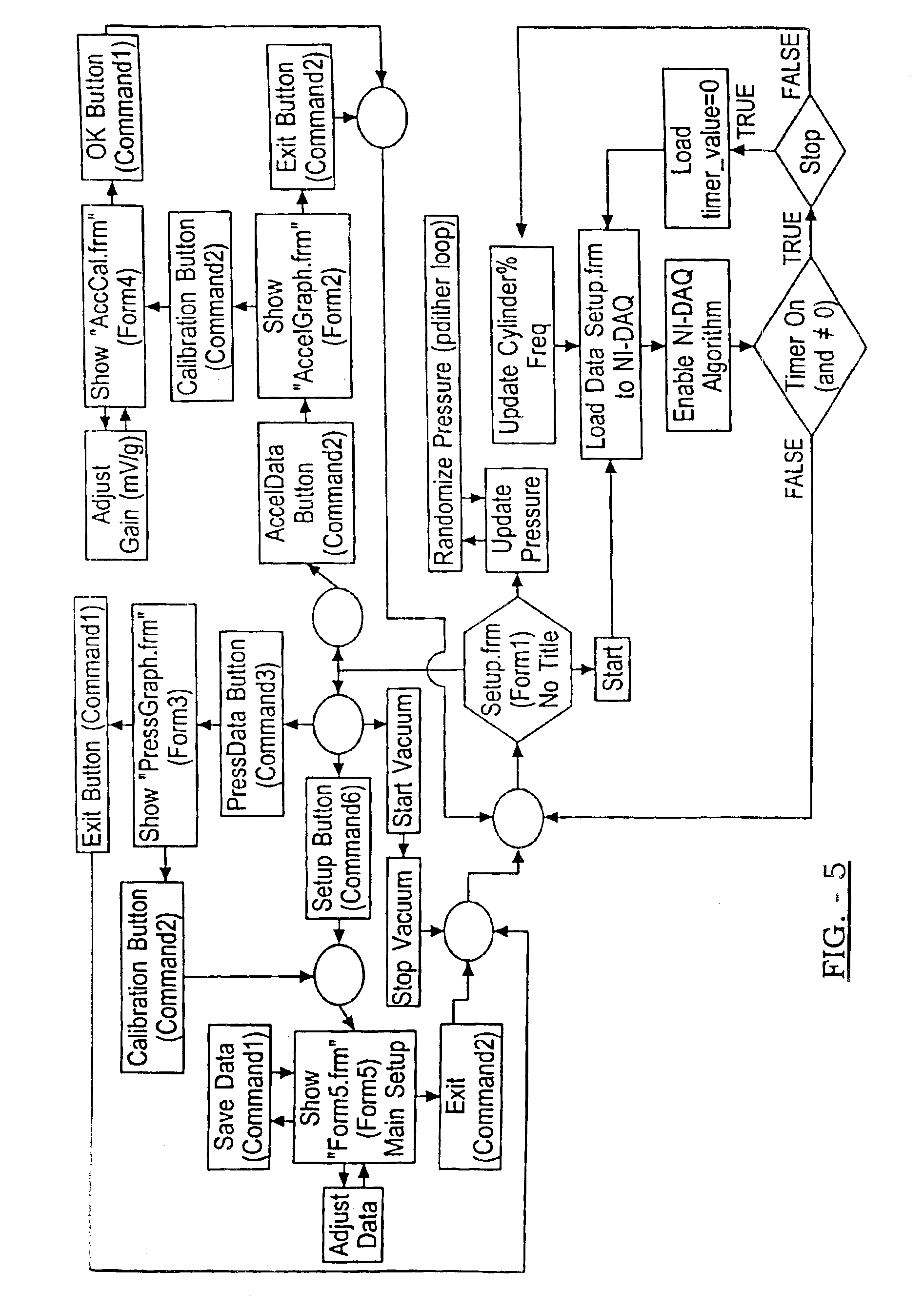 patente us7024323 control system for a failure mode testing system  patent drawing