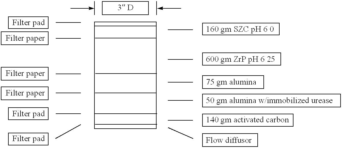 Figure US07033498-20060425-C00004