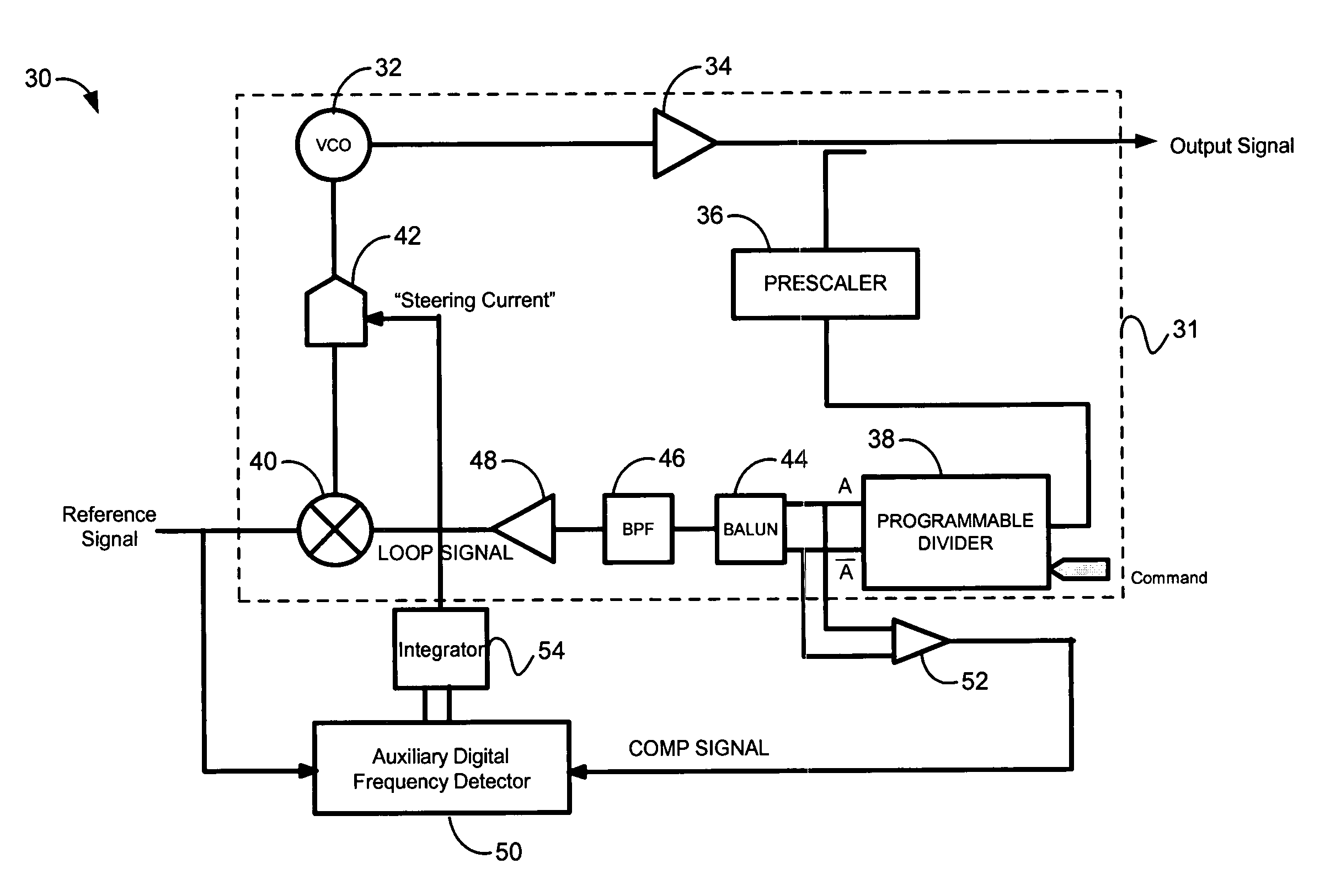 Us7038507 Frequency Synthesizer Having Pll With An Circuit Diaghram Of Low Patent Drawing