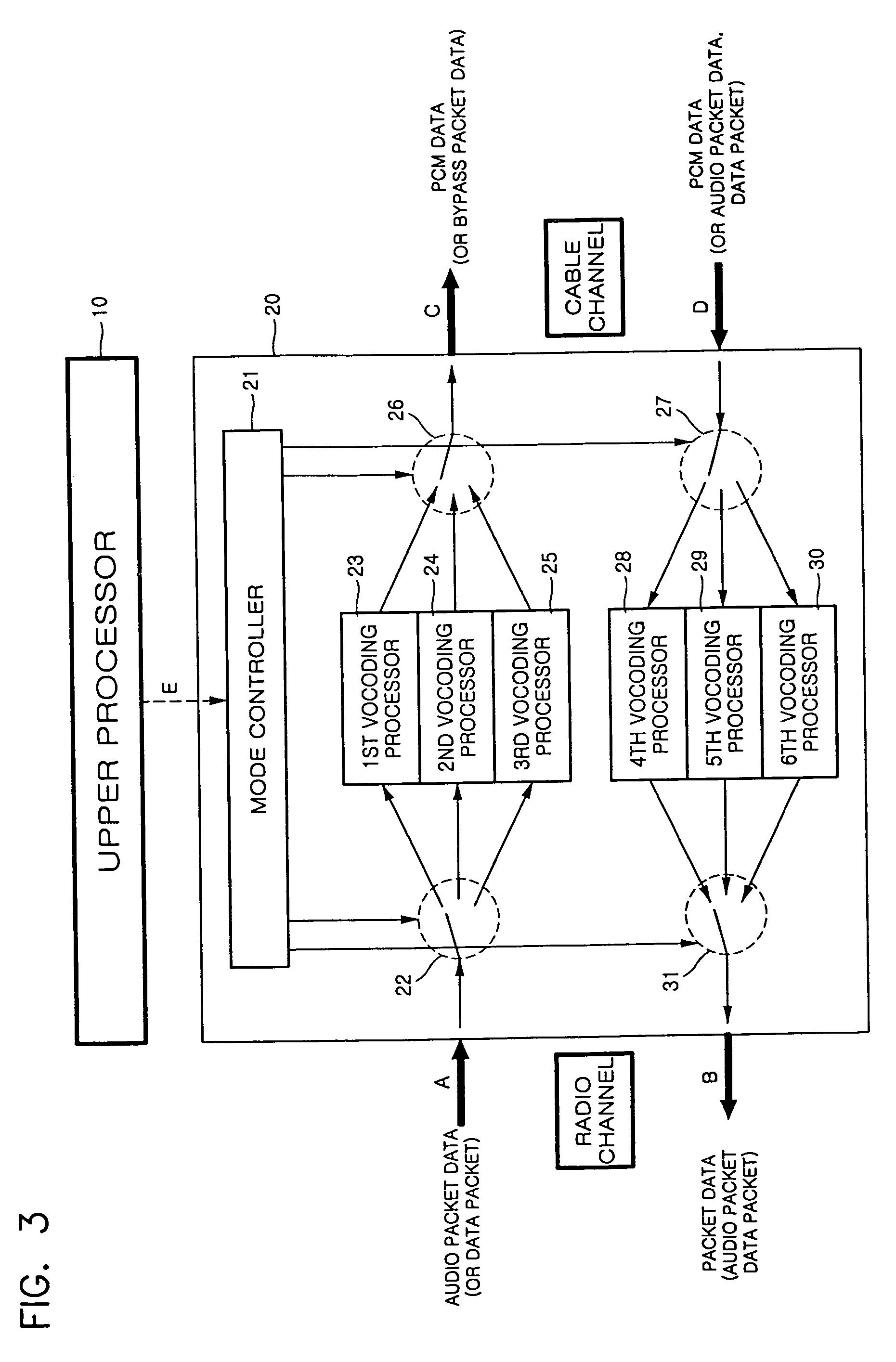 براءة الاختراع US7046809 - Device and method for scrambling