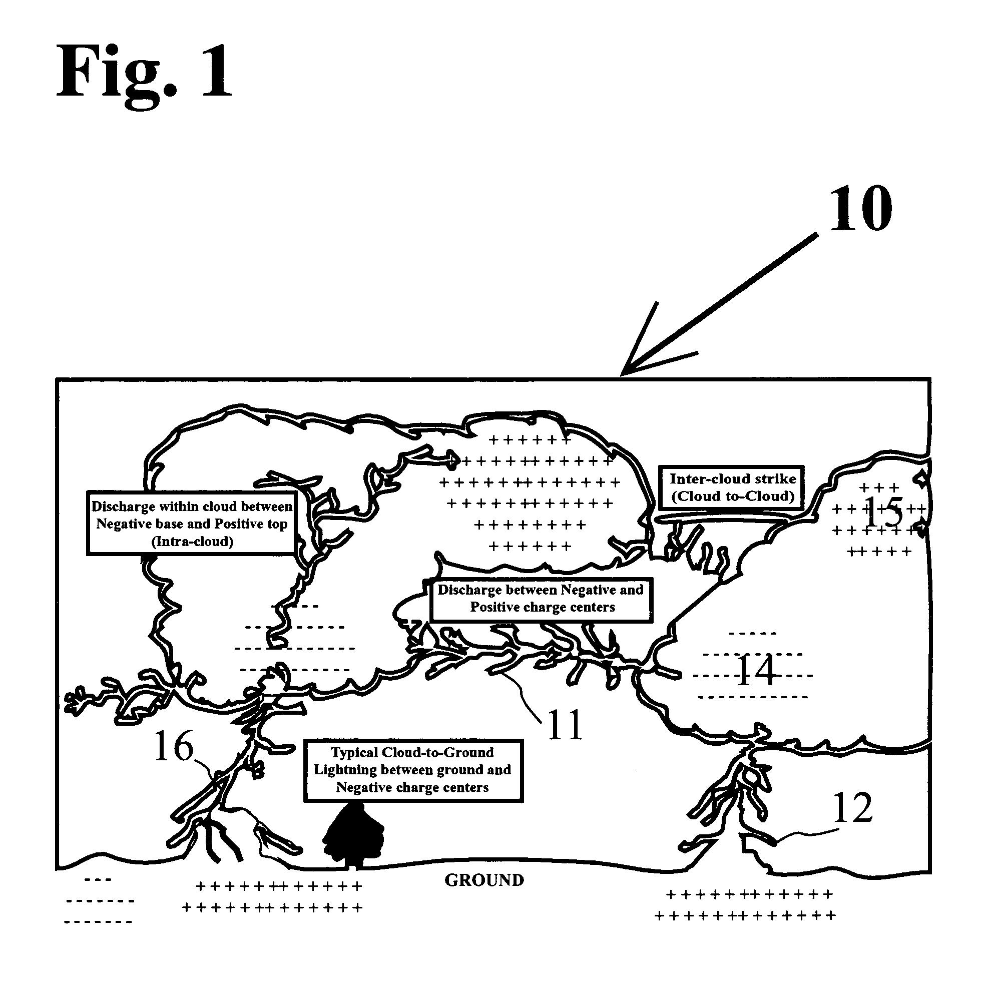 Patent Us7049972 Lightning Strike Hazard Detector Google Patentsuche Electrostatic Charge Electroscope Drawing