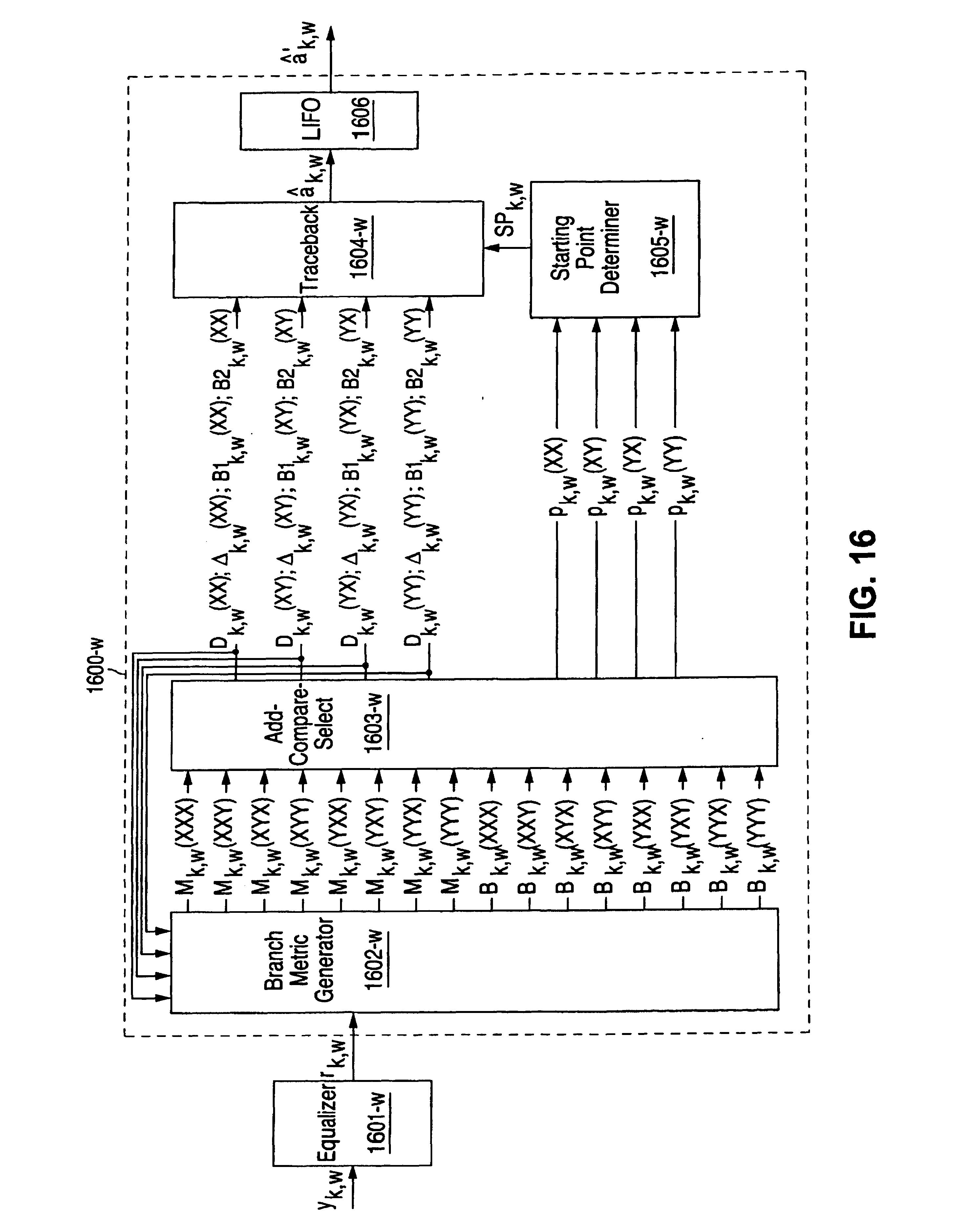 patent us7050517