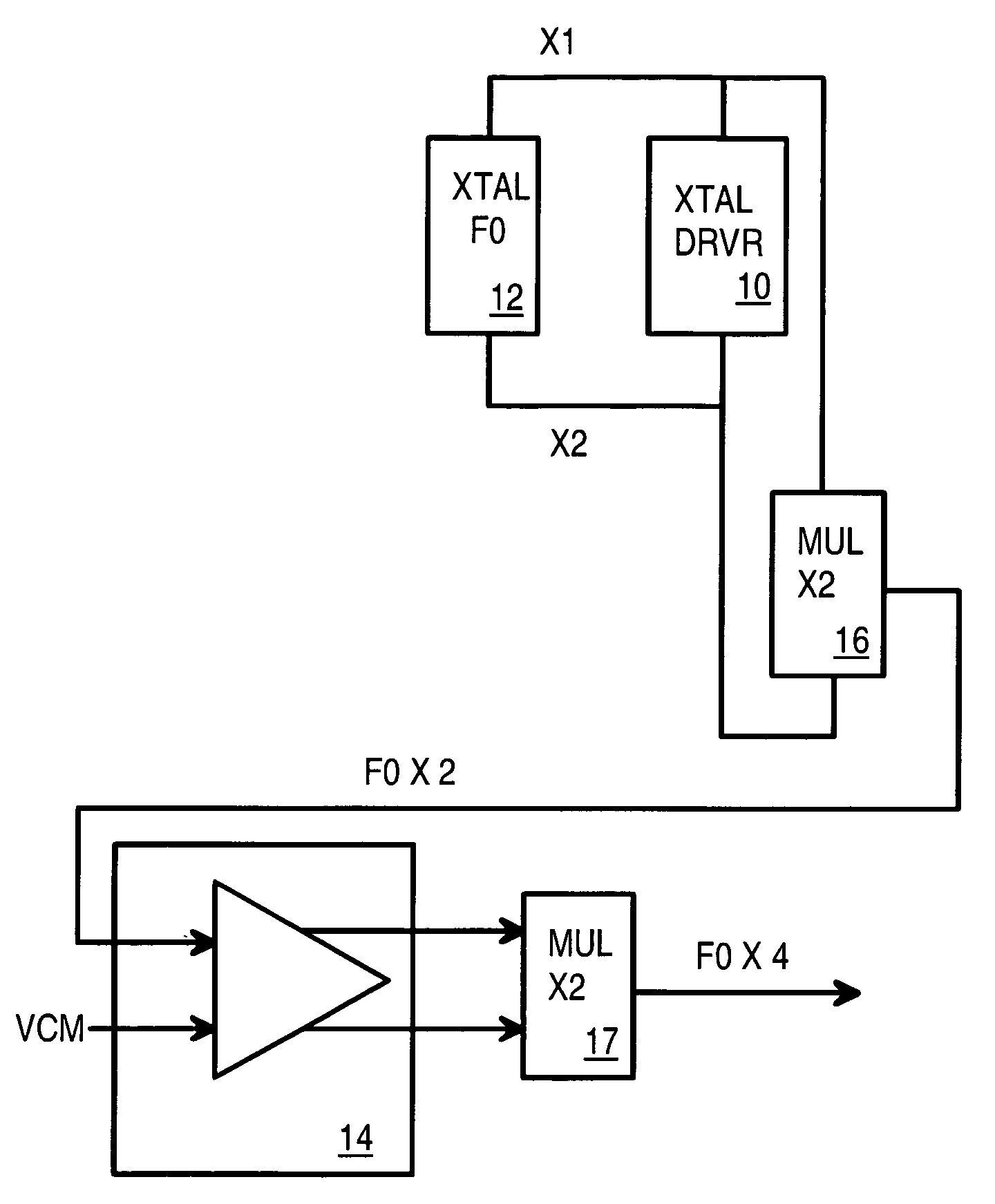 Types Of Op Amp Circuits