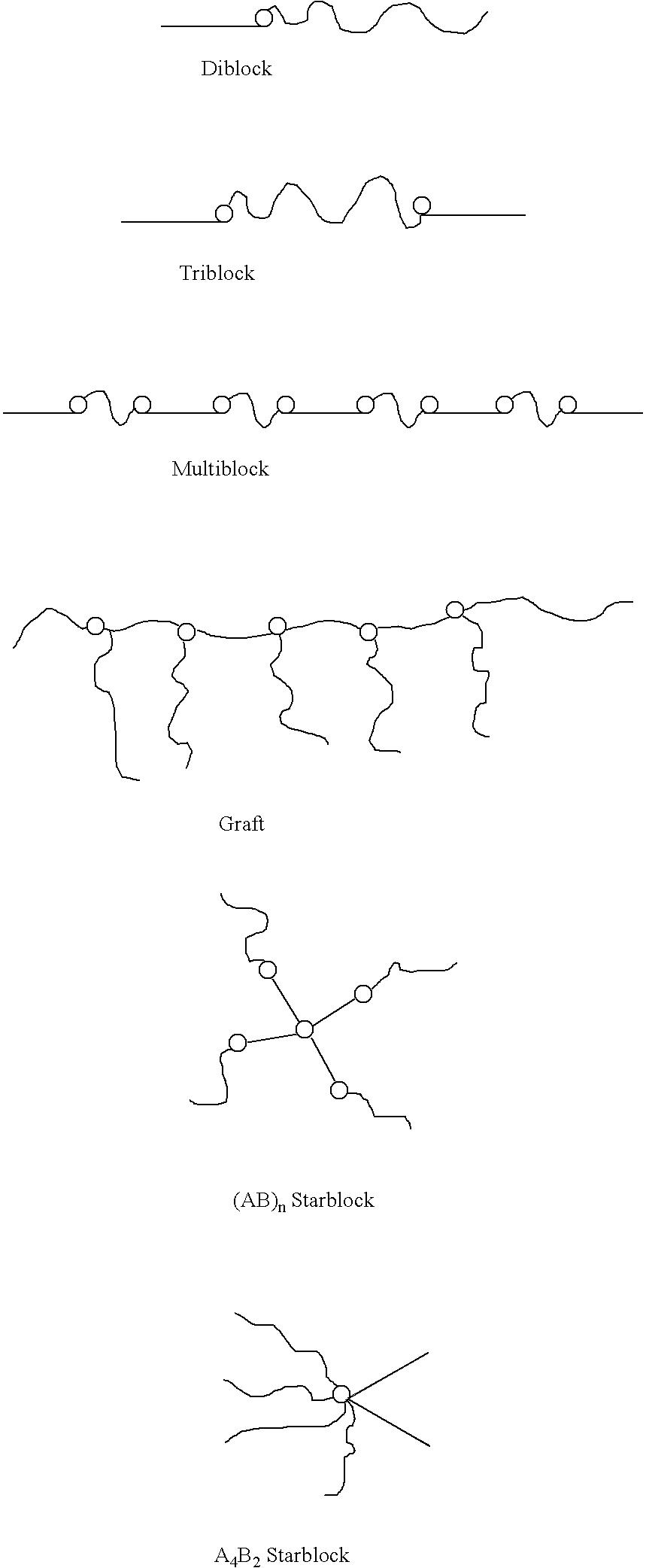 Figure US07056532-20060606-C00001