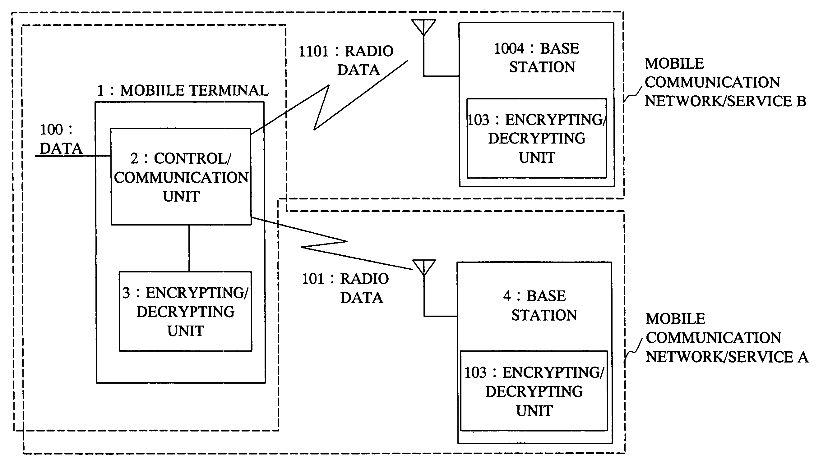 is using an encryption system like Using 'terrorist encryption' is a good way to get  the documents provide more detail on a previously disclosed nsa system called  like motherboard read watch.