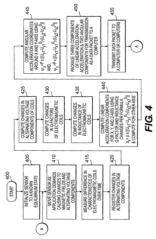 patent us7061469