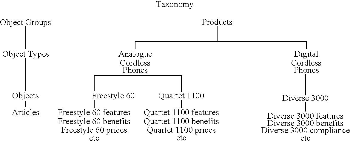 Figure US07062505-20060613-C00001
