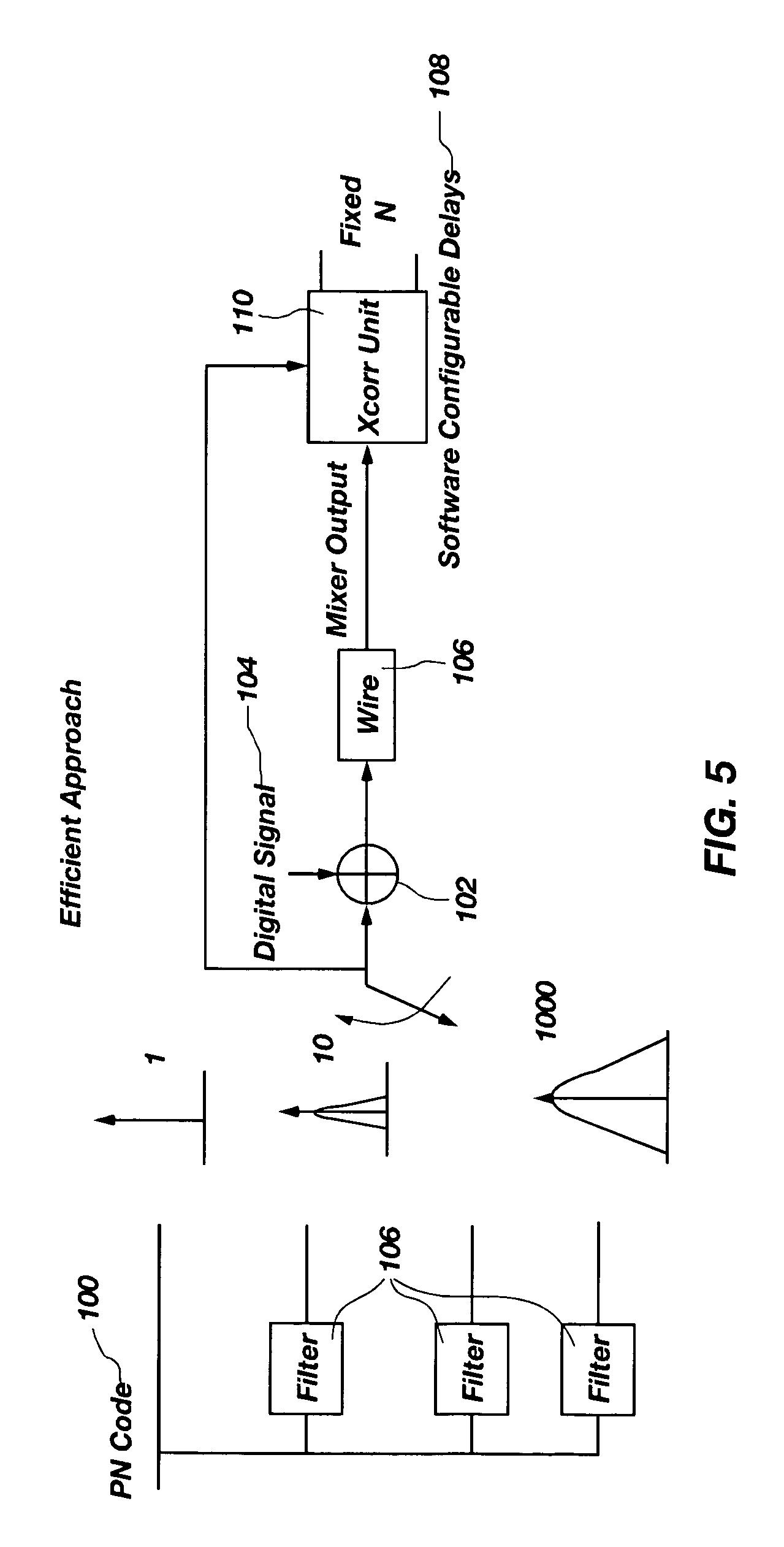 patent us7069163