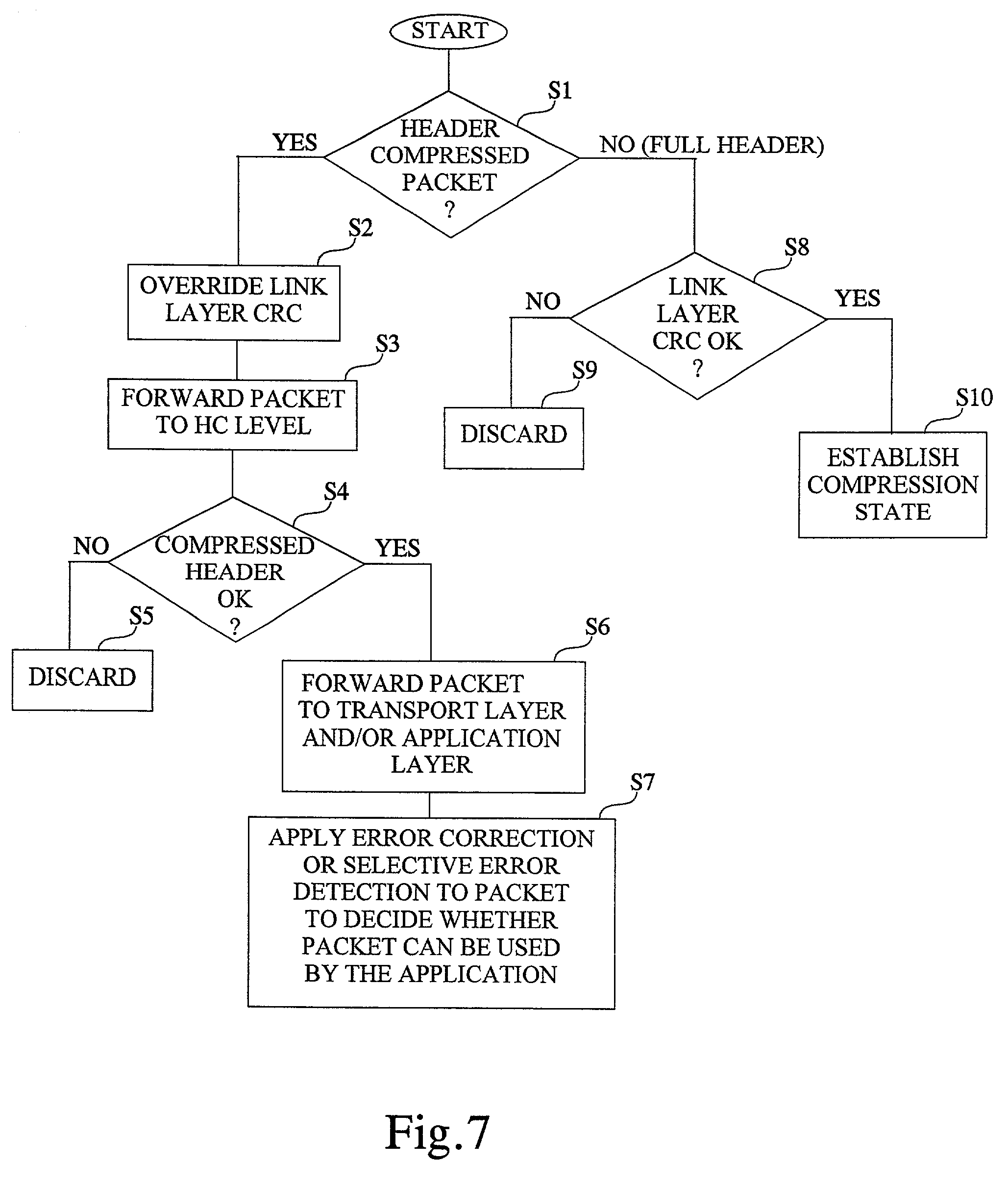 Patent us7069495 bit error resilience for an internet protocol patent drawing pooptronica