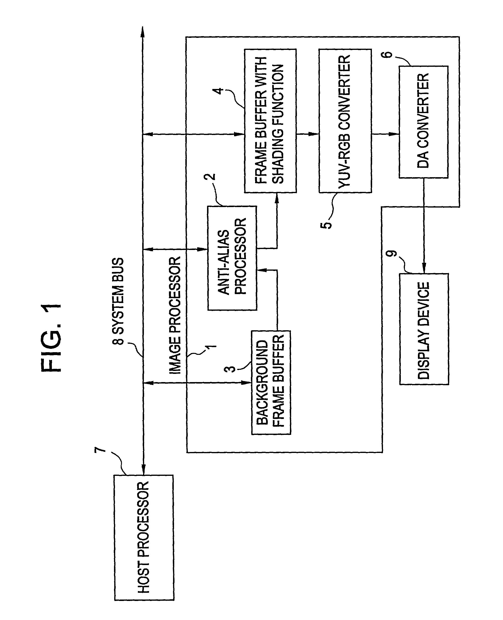 براءة الاختراع US7071951 - Image processor - براءات اختراع Google