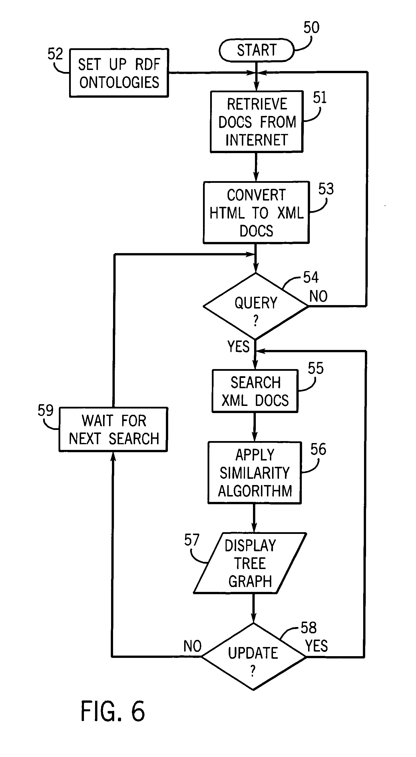 Patent Us7072883 System For Gathering And Summarizing Internet Circuit Diagram Xml Drawing