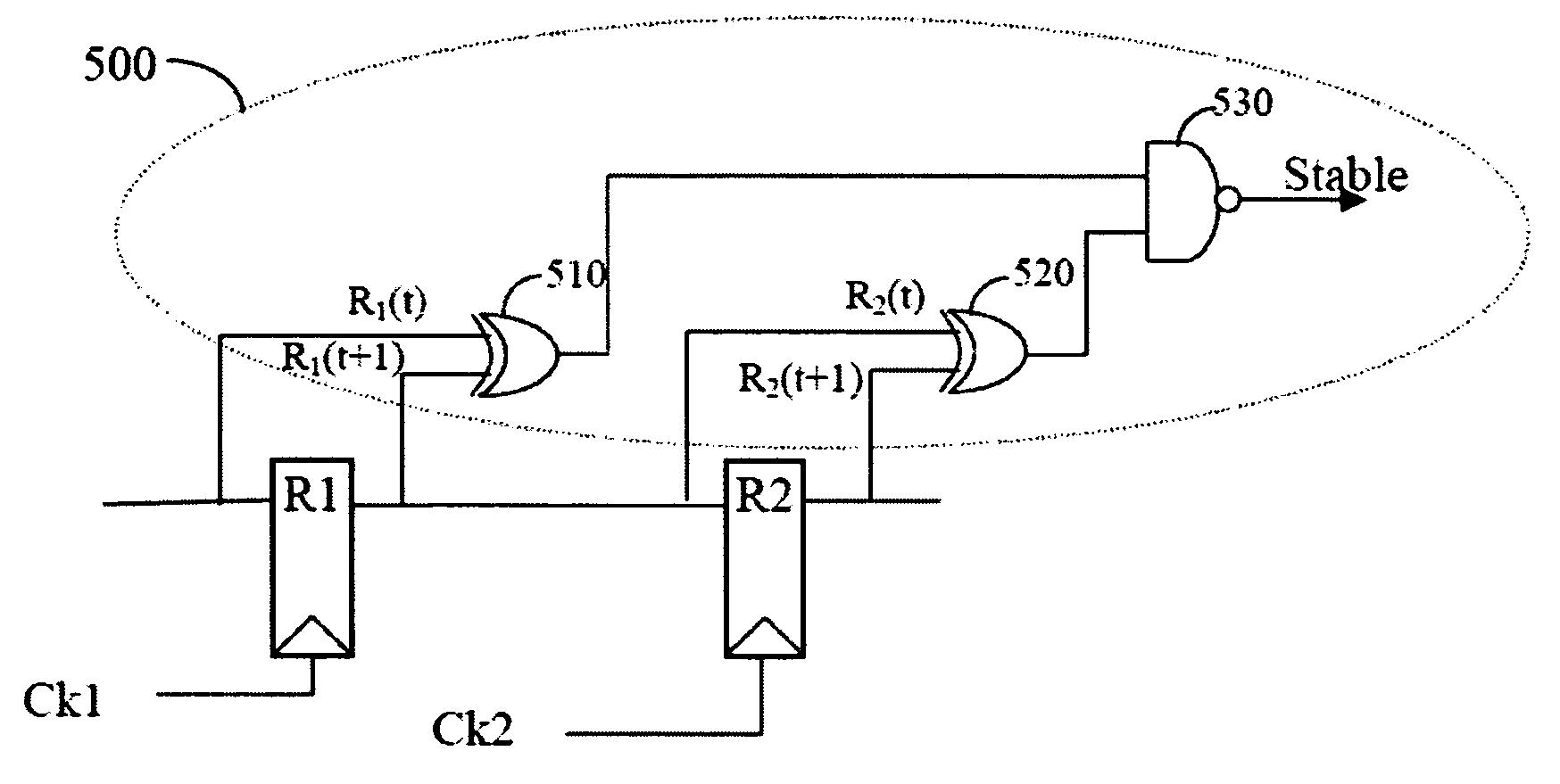 Brevet US7073146 - Method for clock synchronization validation in