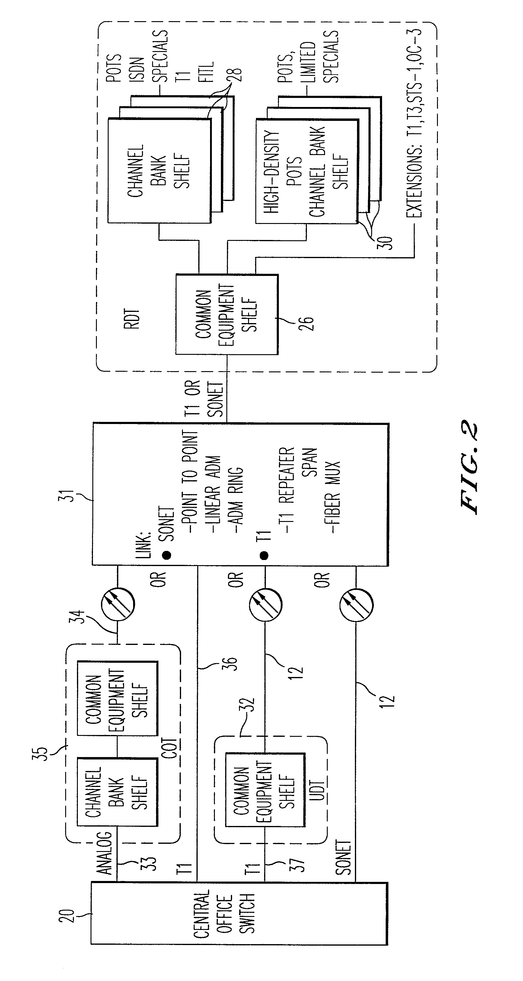 Patent Us7079555 Integrated Digital Loop Carrier System With General Block Diagram Of Multiplexer Drawing