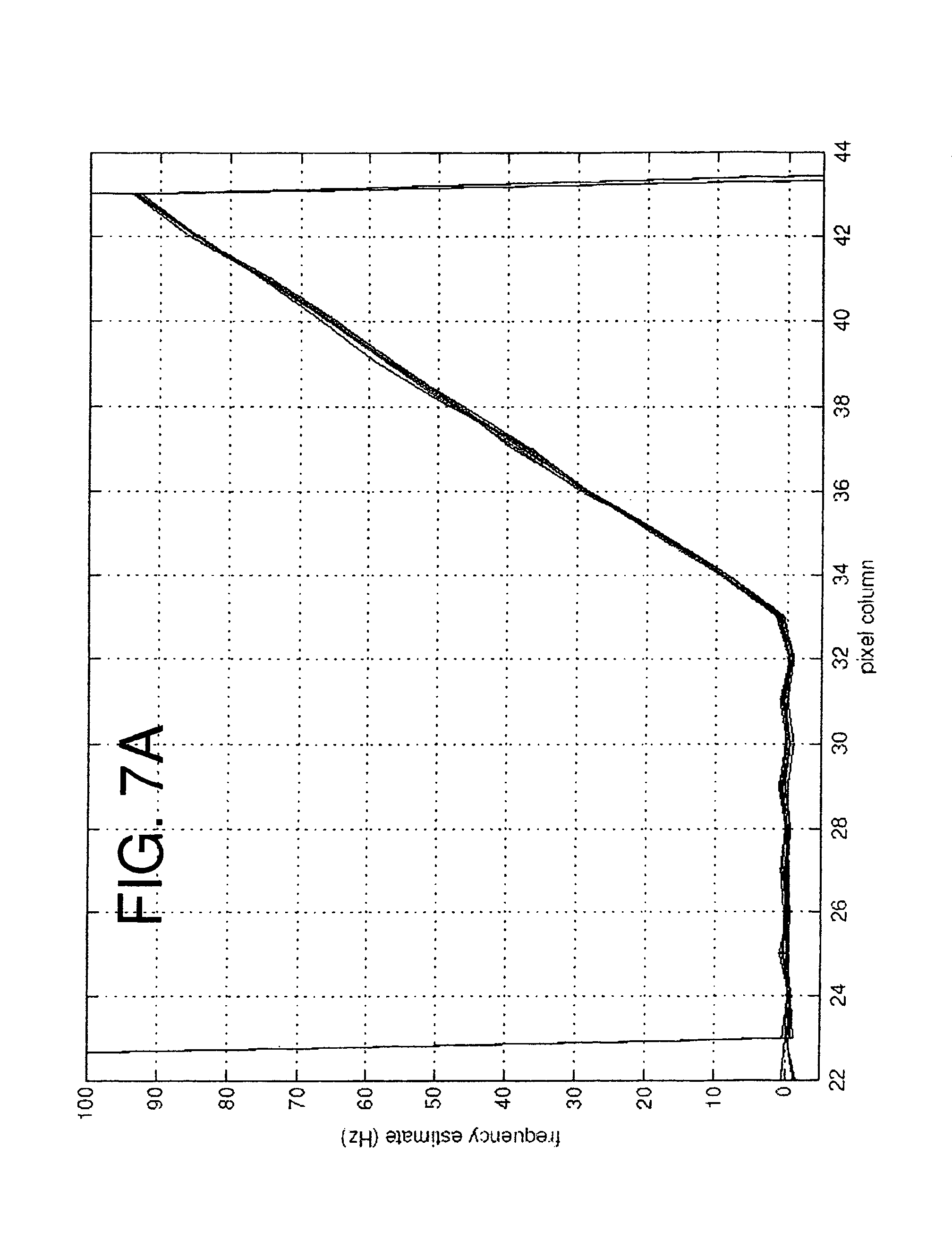 Patent Us7081751 Systems And Methods For Estimating Properties Of A Sample Google Patents