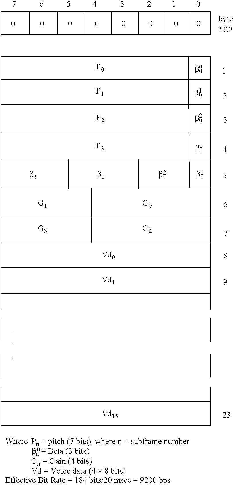 Figure US07082141-20060725-C00010