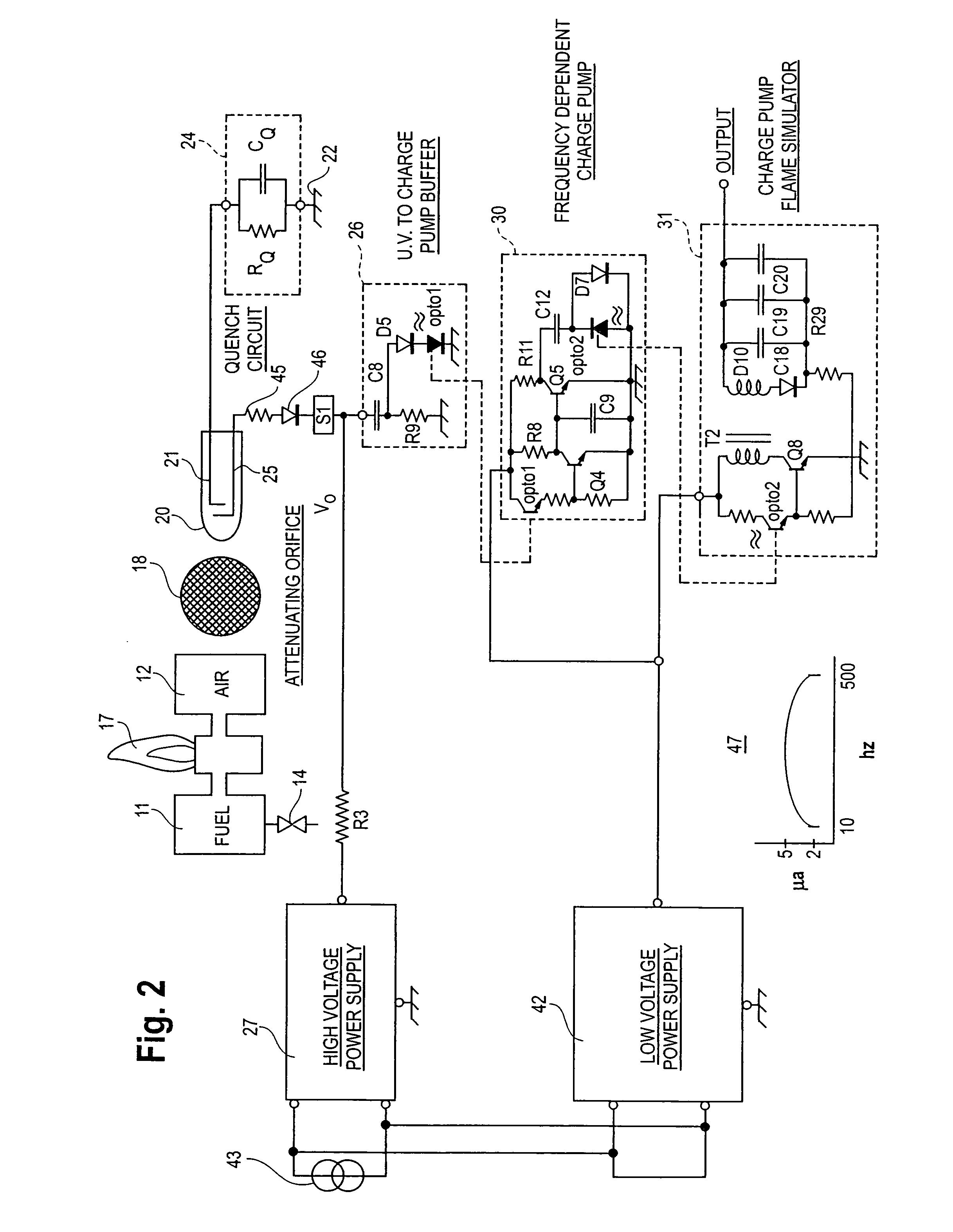 patent us7088253