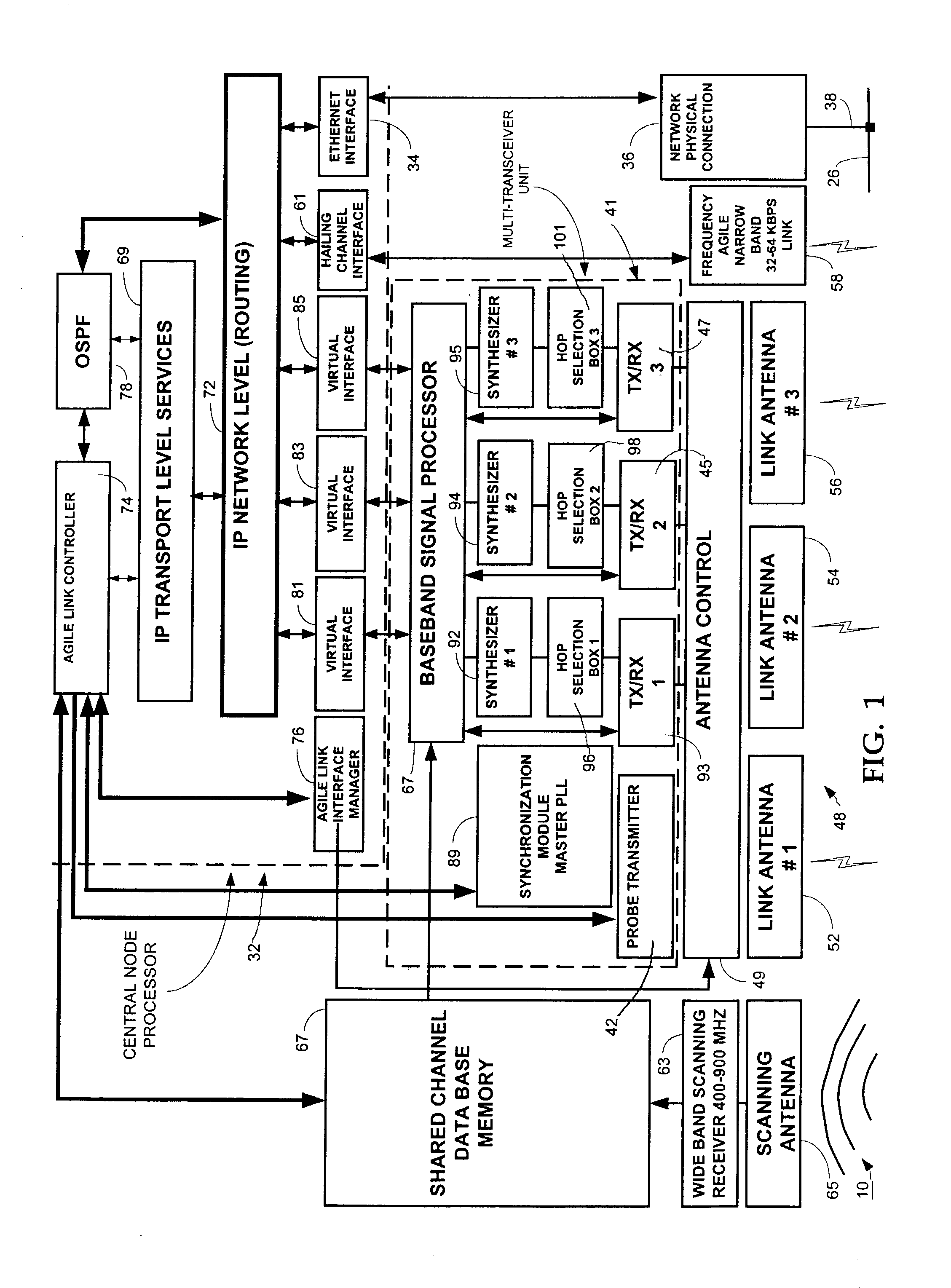 Clifford concept alarm wiring diagram and