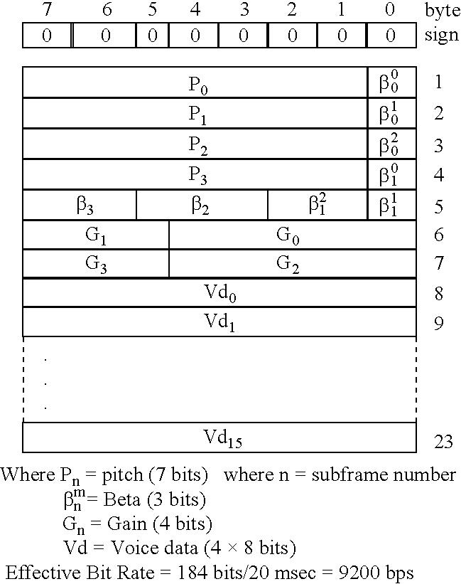 Figure US07092406-20060815-C00010