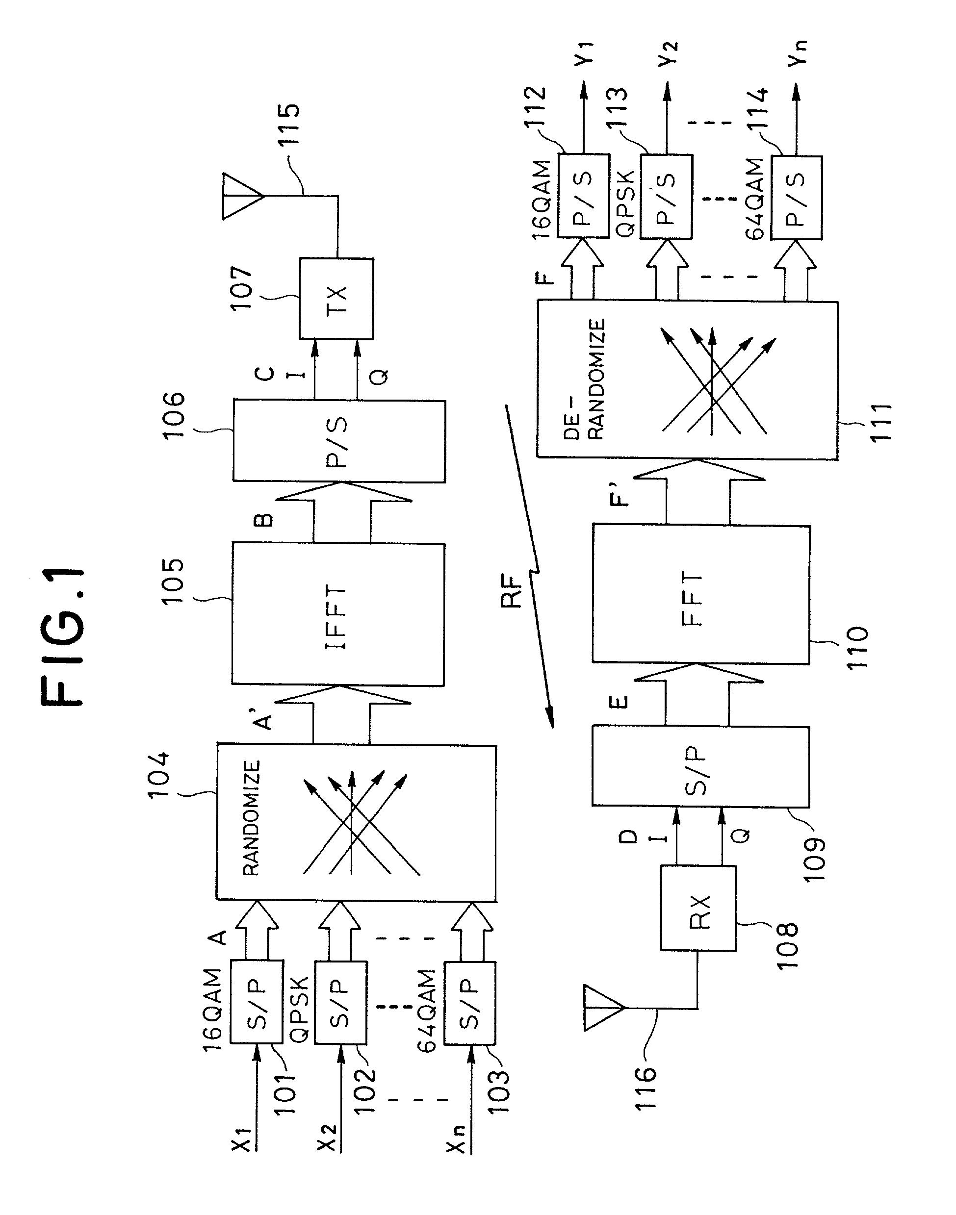 patent us7099268