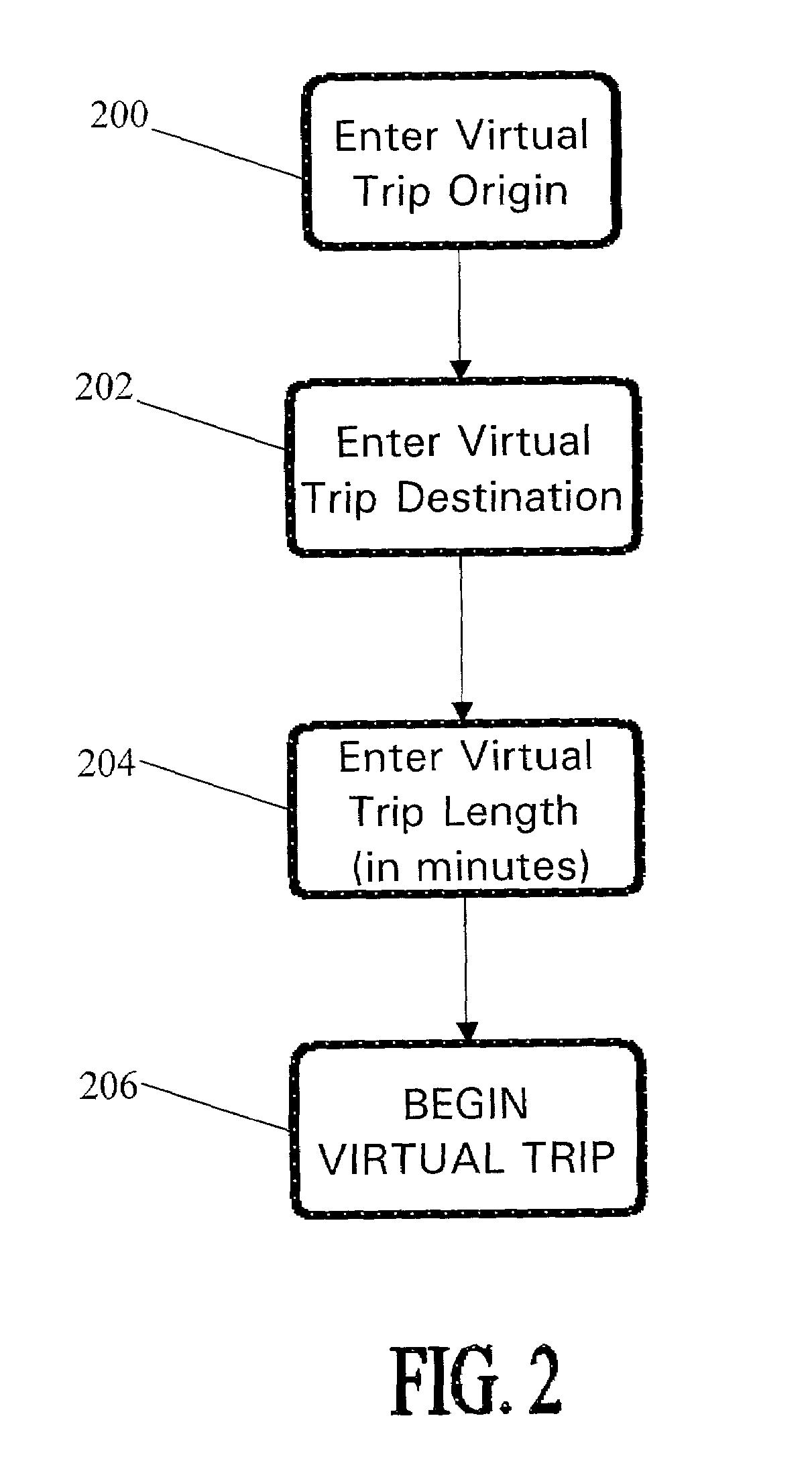 Communication via web camera