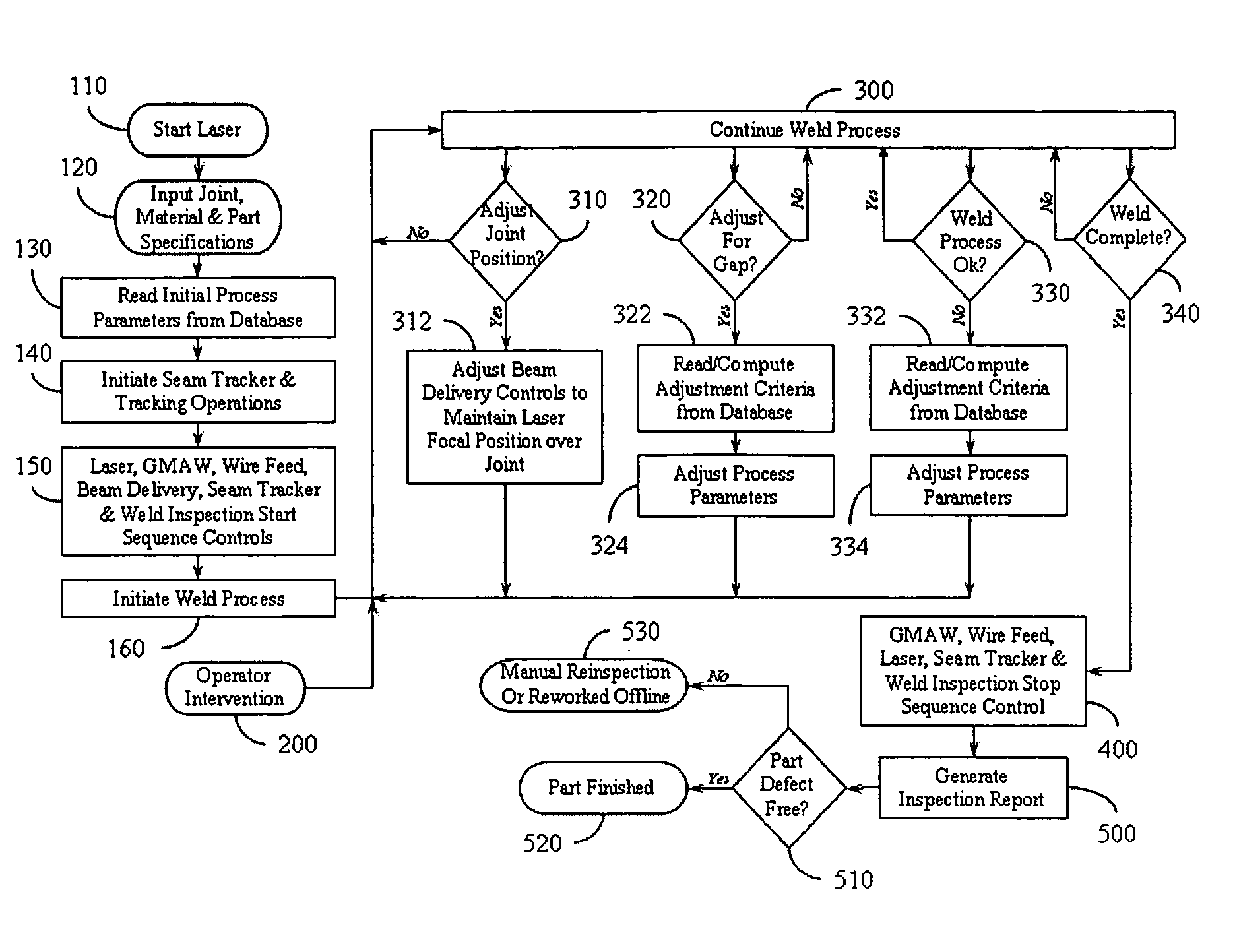Patent Us7107118 Laser Welding Control System Google Patents Diagram Drawing