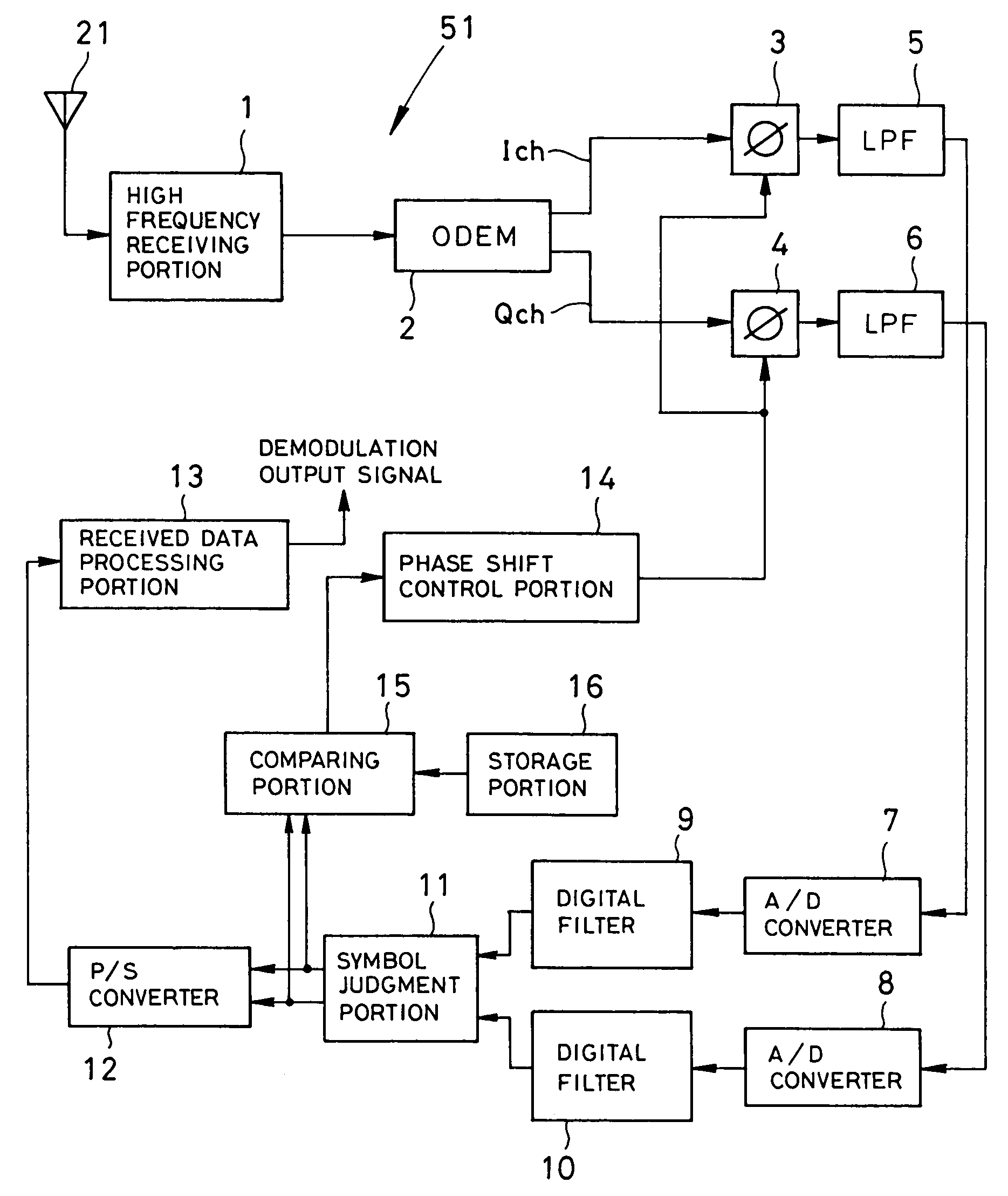 "multi level digital modulation demodulation This set of digital communications multiple choice questions & answers (mcqs)  focuses on ""modulation  c) modulation & demodulation."