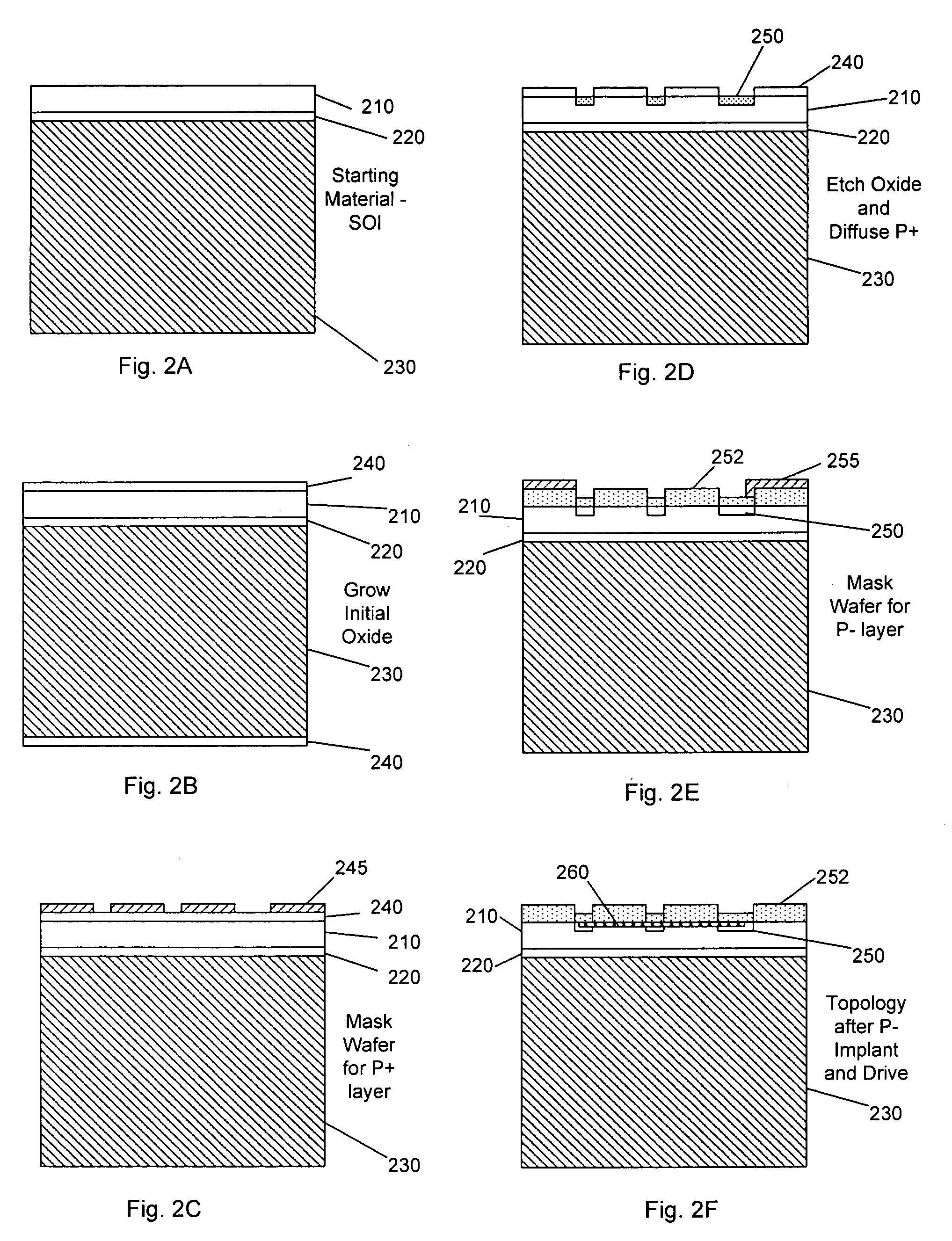 deep reactive ion etching pdf