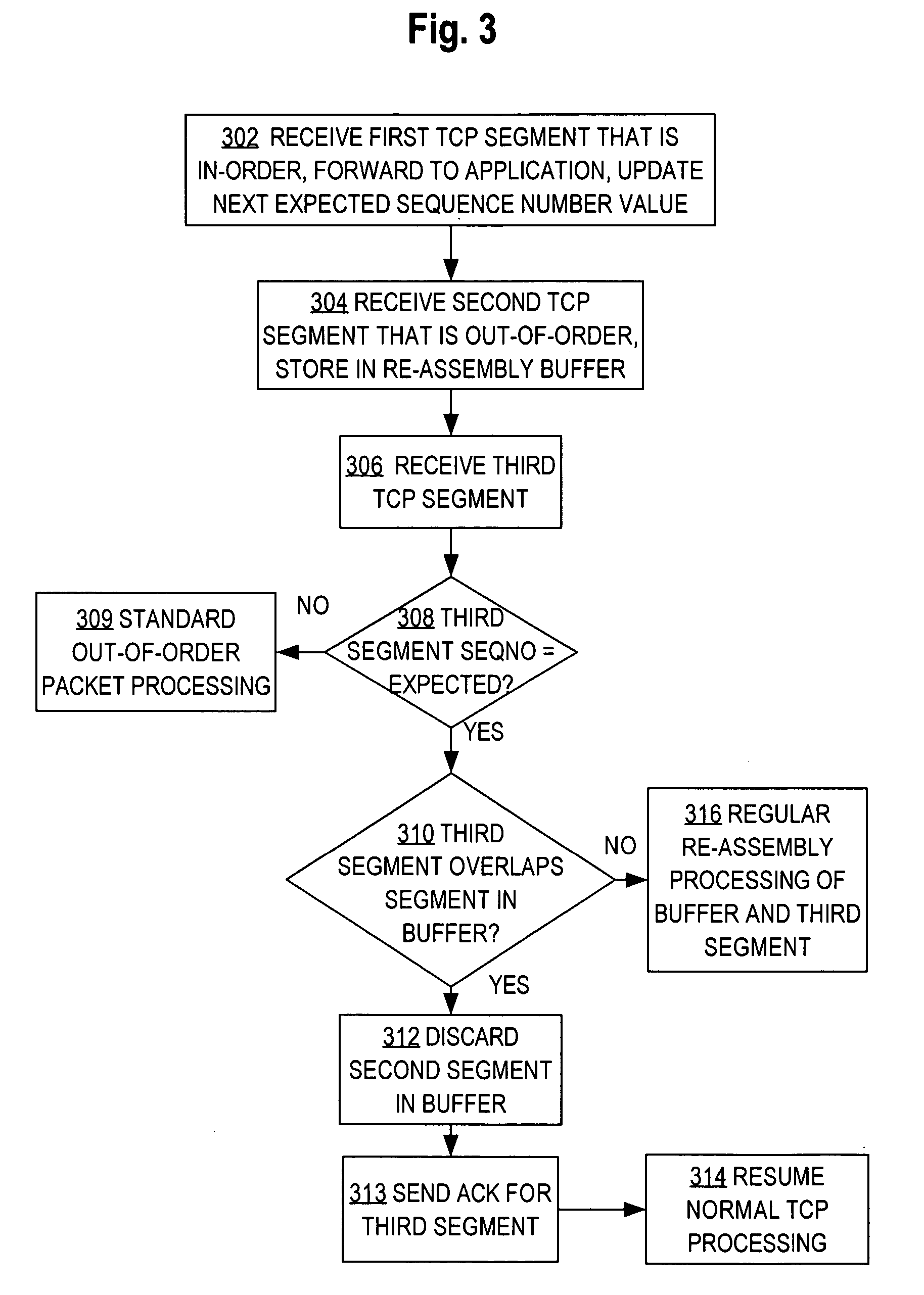 Patent US7114181 - Preventing network data injection attacks