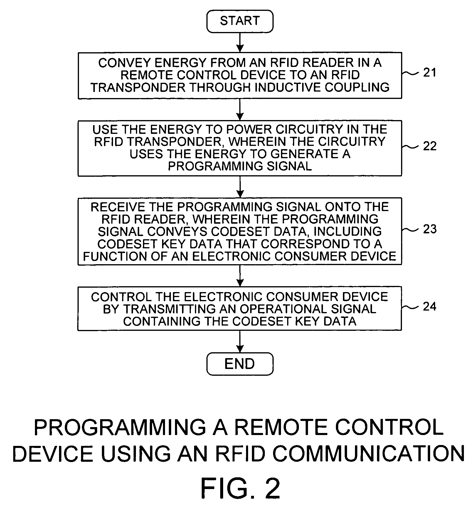 Us7116229b1 Programming A Remote Control Device Using Rfid Radio Link And Ask Amplitude Shift Keying Modulation Technology Google Patents