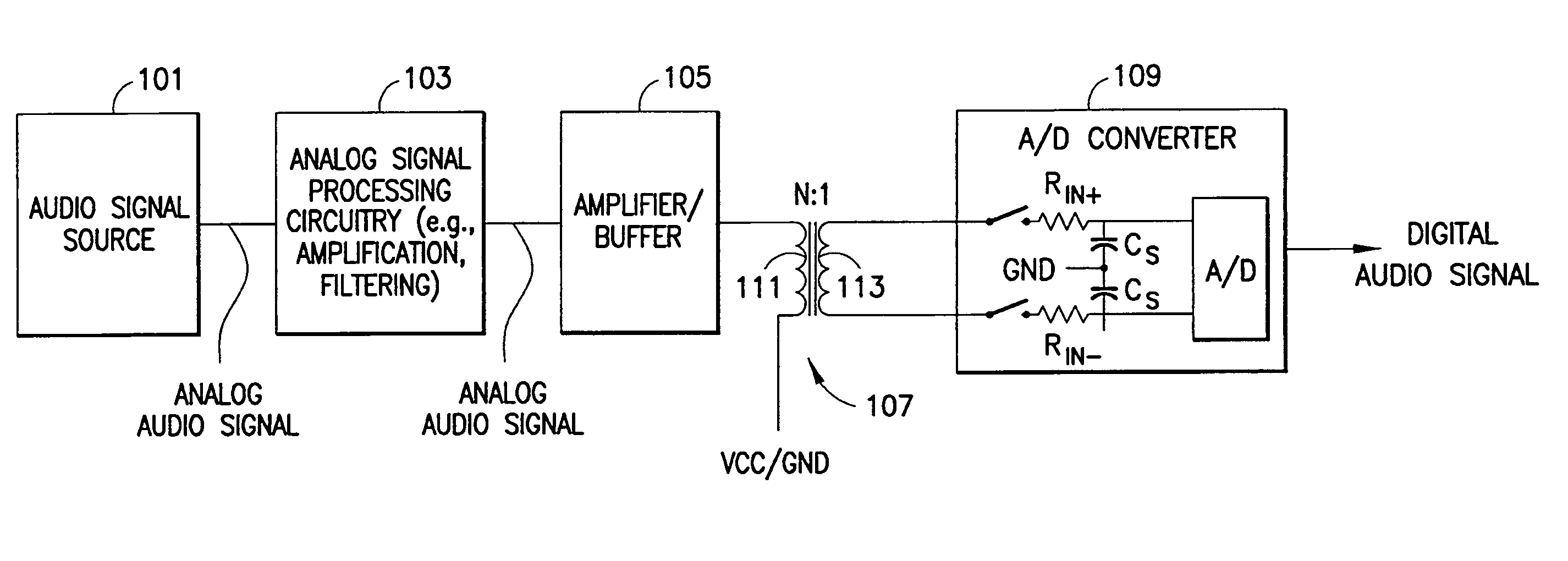 Patent Us7129872 Audio Signal Analog To Digital Converter Amplifier Circuits Drawing