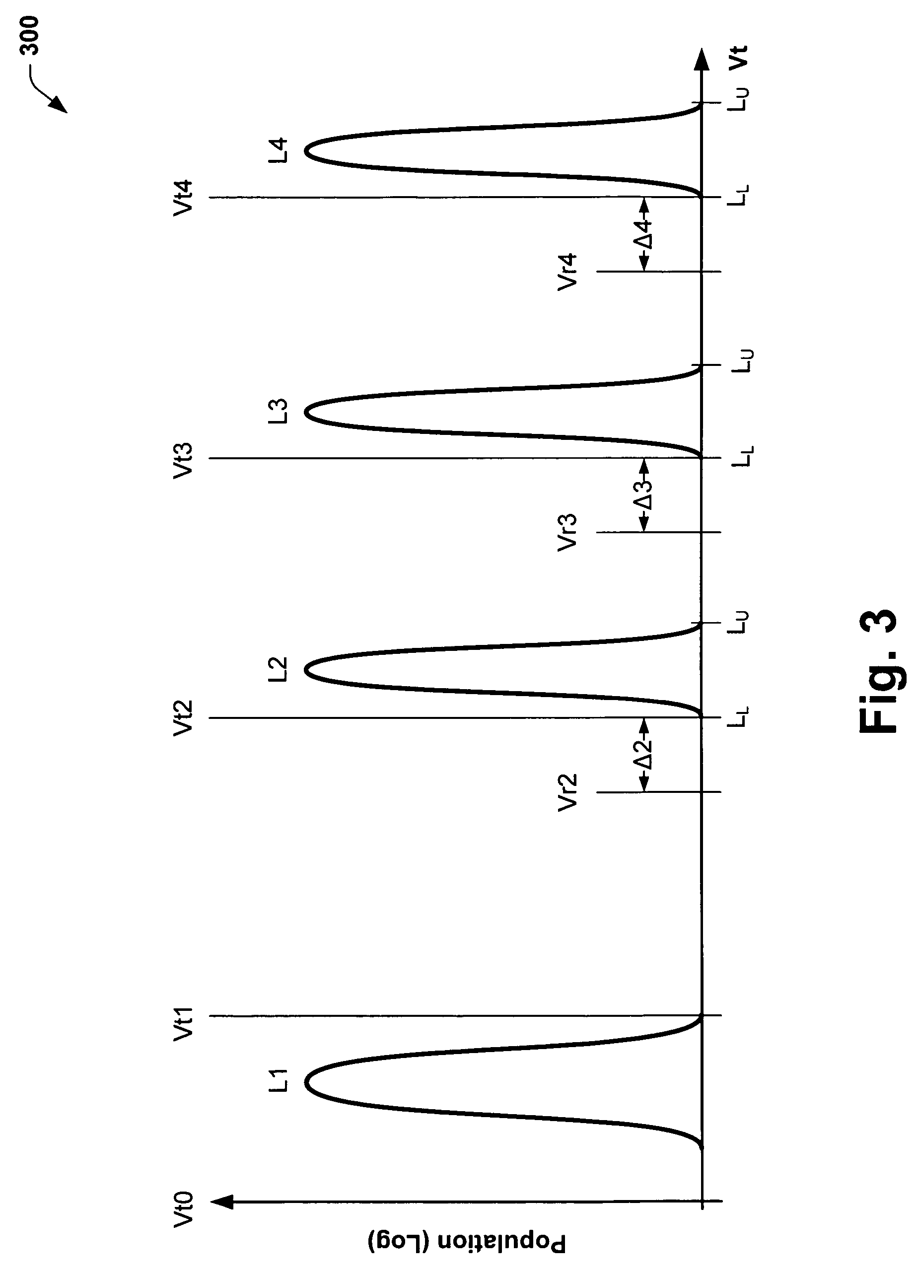 Patent US7130210 - Multi-level ONO flash program algorithm