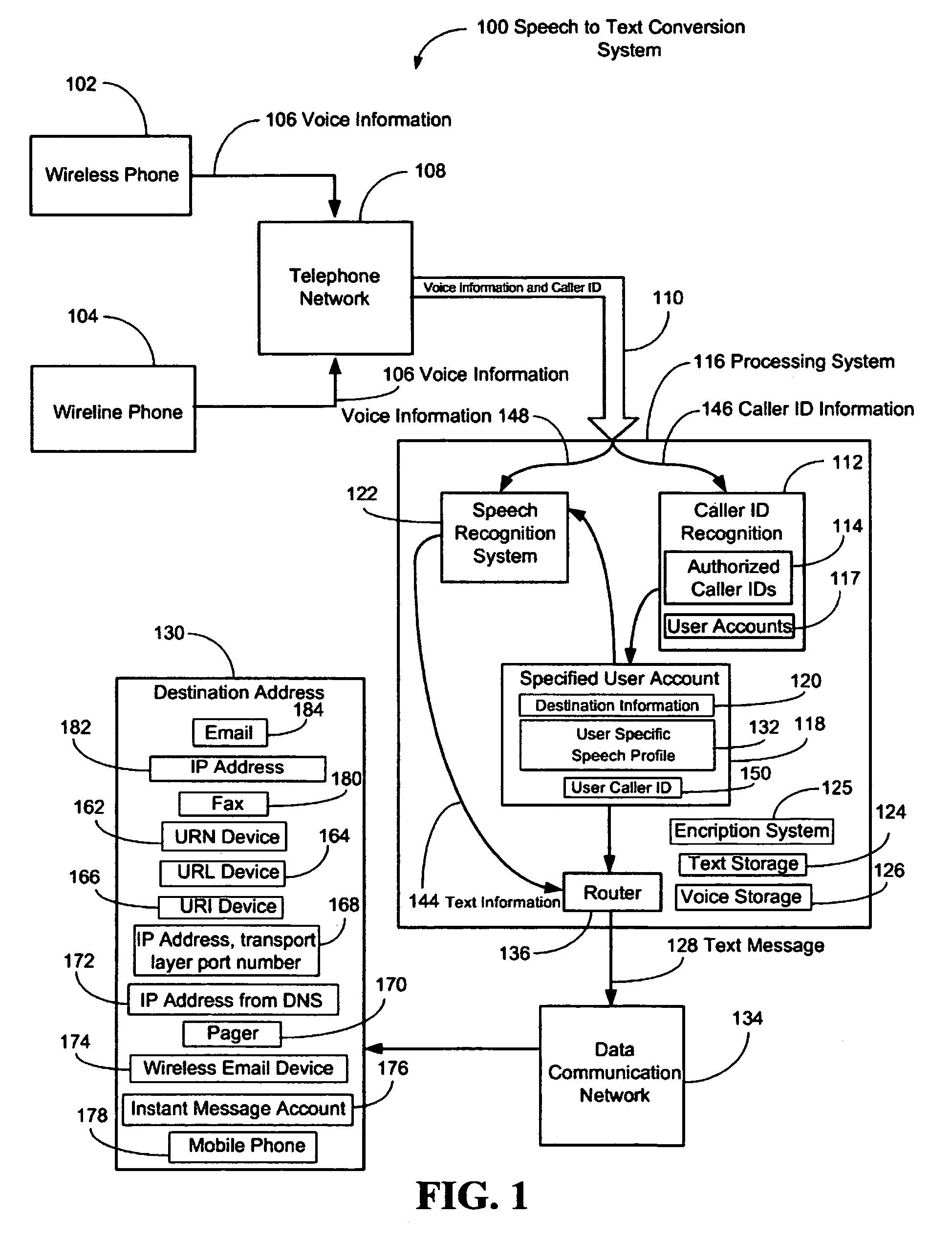 patent us7130401