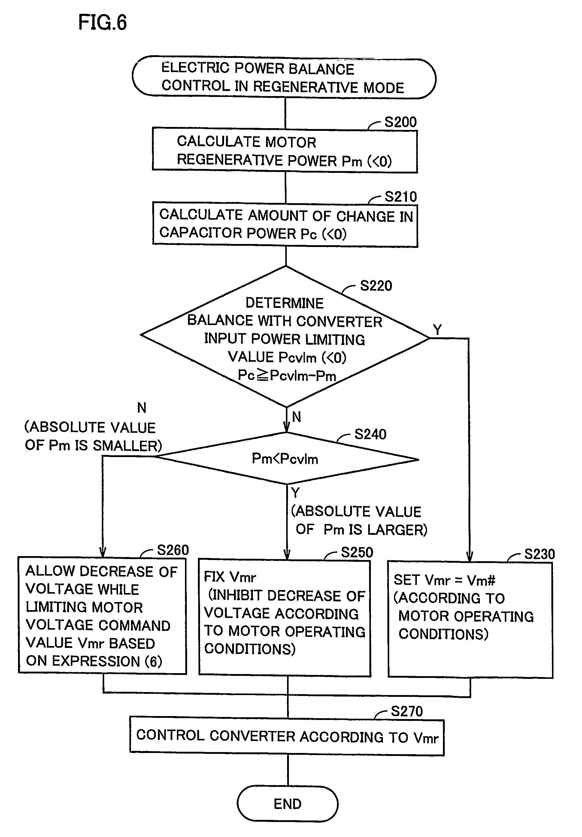 Patent US7133602 - Power supply apparatus, motor drive