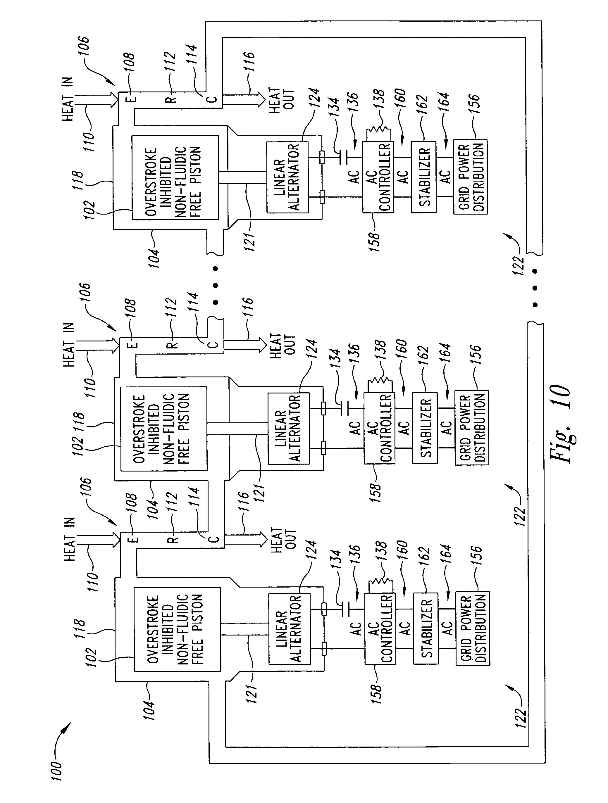 US7134279B2 - Double acting thermodynamically resonant free-piston on