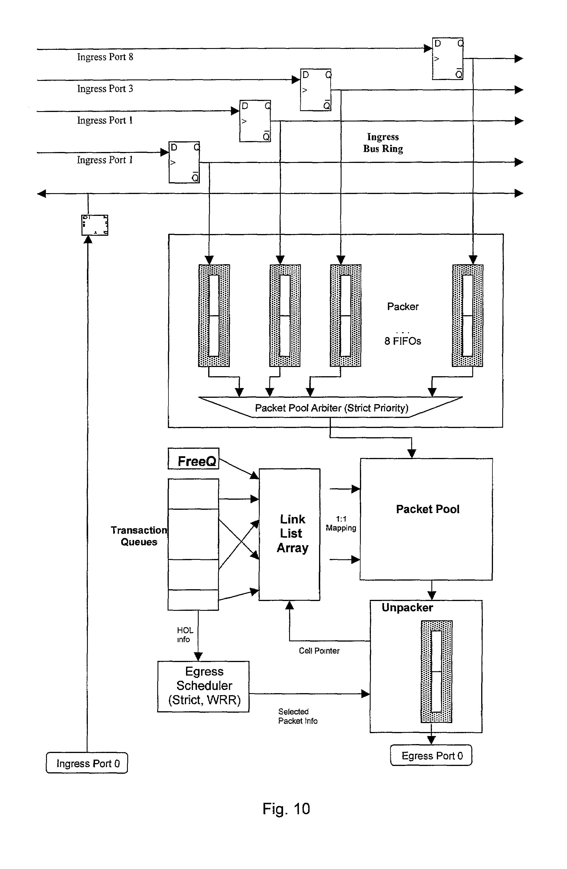 memory management unit Die begriffe memory management unit (mmu) und speicherverwaltungseinheit benennen eine funktionseinheit von mikroprozessoren, die zum zugriff auf den arbeitsspeicher oder sonstige hardware das übersetzen von virtuellen.