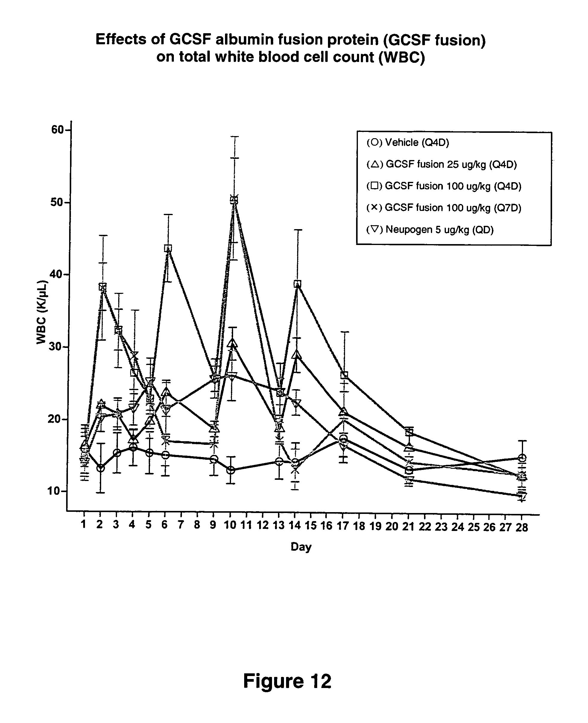 Us7141547b2 albumin fusion proteins comprising glp 1 us7141547b2 albumin fusion proteins comprising glp 1 polypeptides google patents ccuart Choice Image
