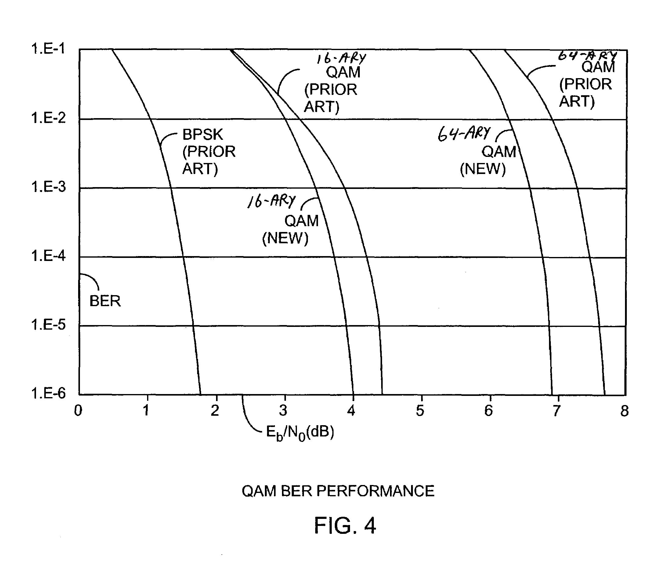 m ary psk transmitter block diagram wiring library AM Transmitter Block Diagram patent us7142611 m ary phase shift keying (psk) bit boundary turbo patent drawing m ary psk transmitter block diagram