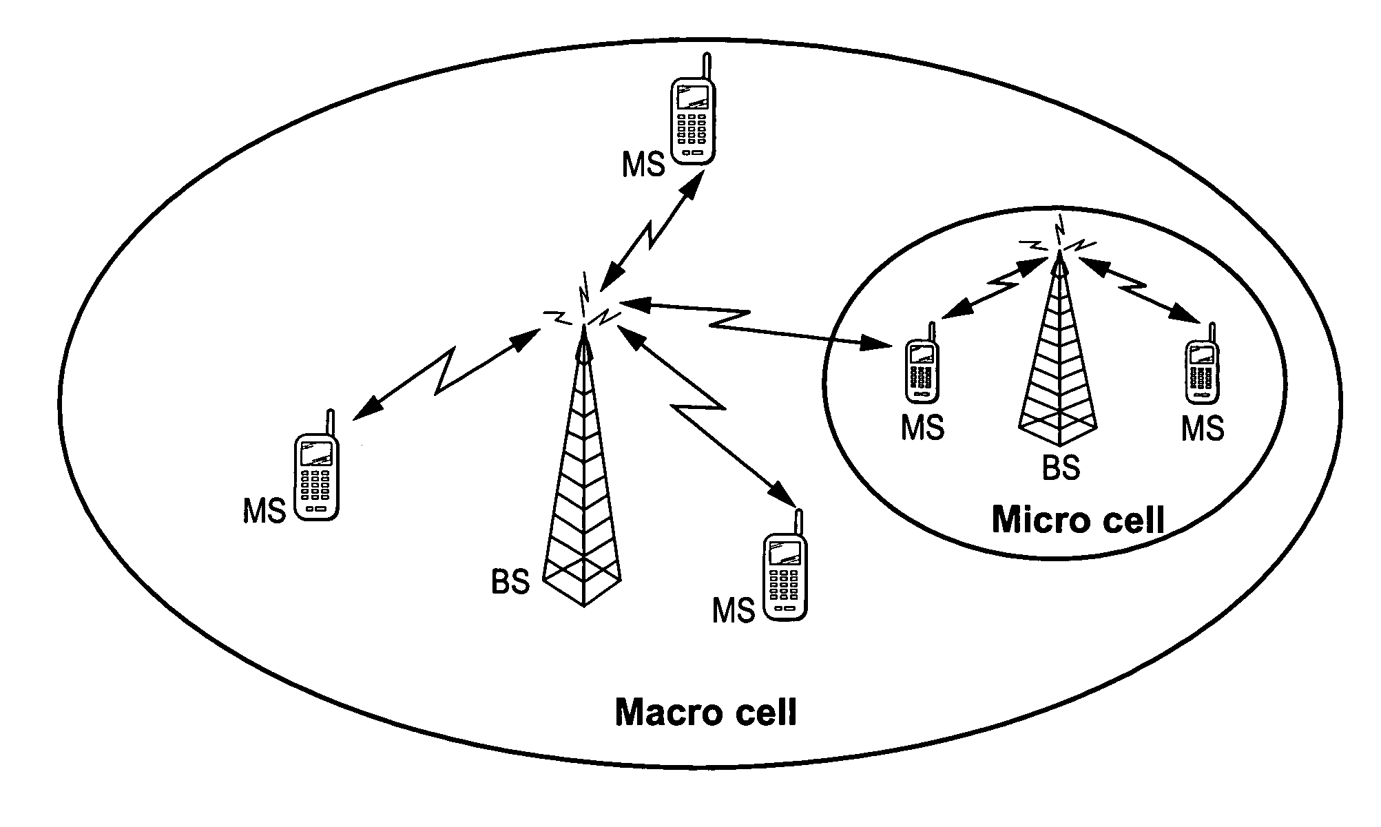 cell to cell communication Cell-cell communication concepts cells develop in the context of their environment, including: - their immediate cellular neighborhood - their tissue identity.
