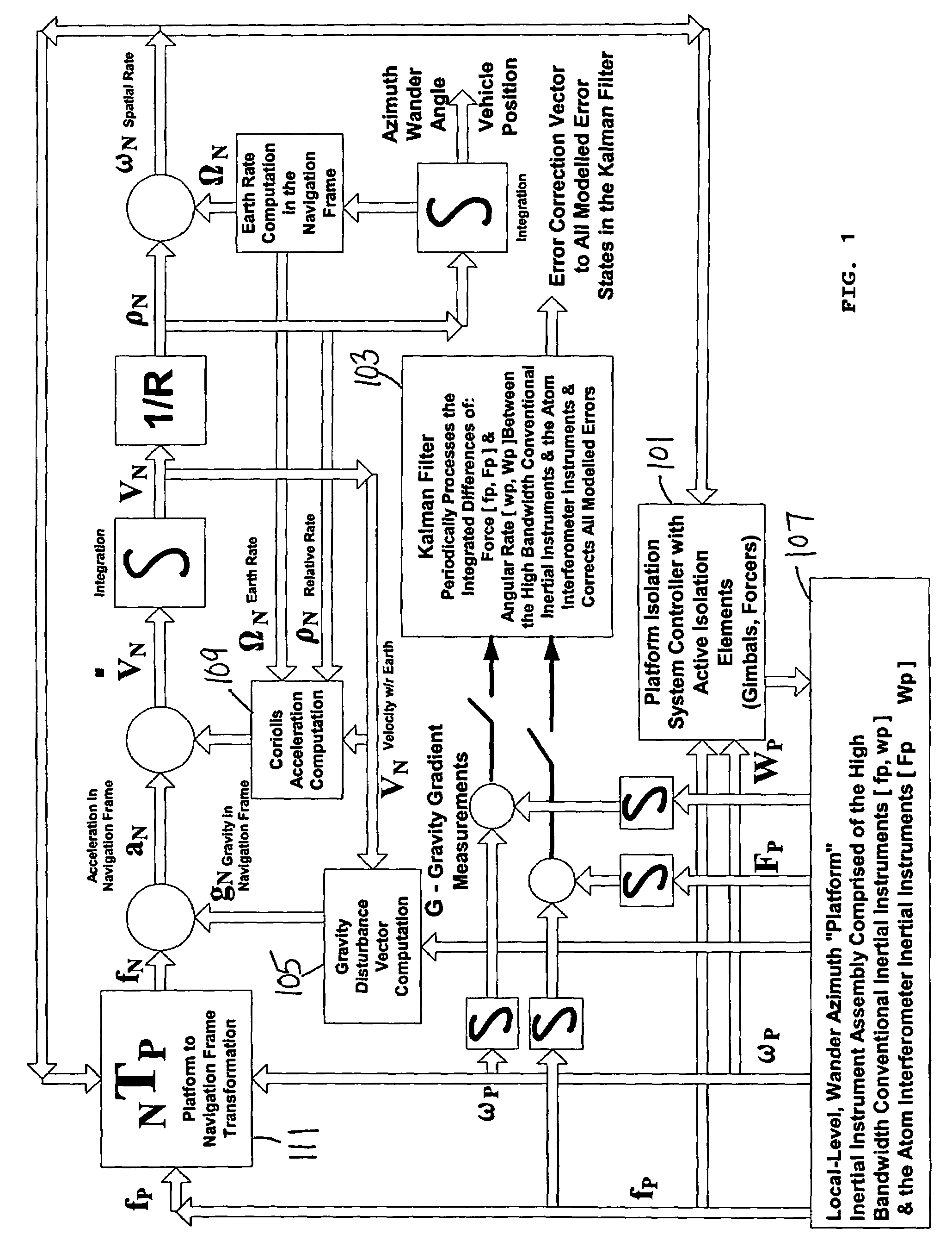 Patent Us7142983 Method For The Processing Of Non Continuous