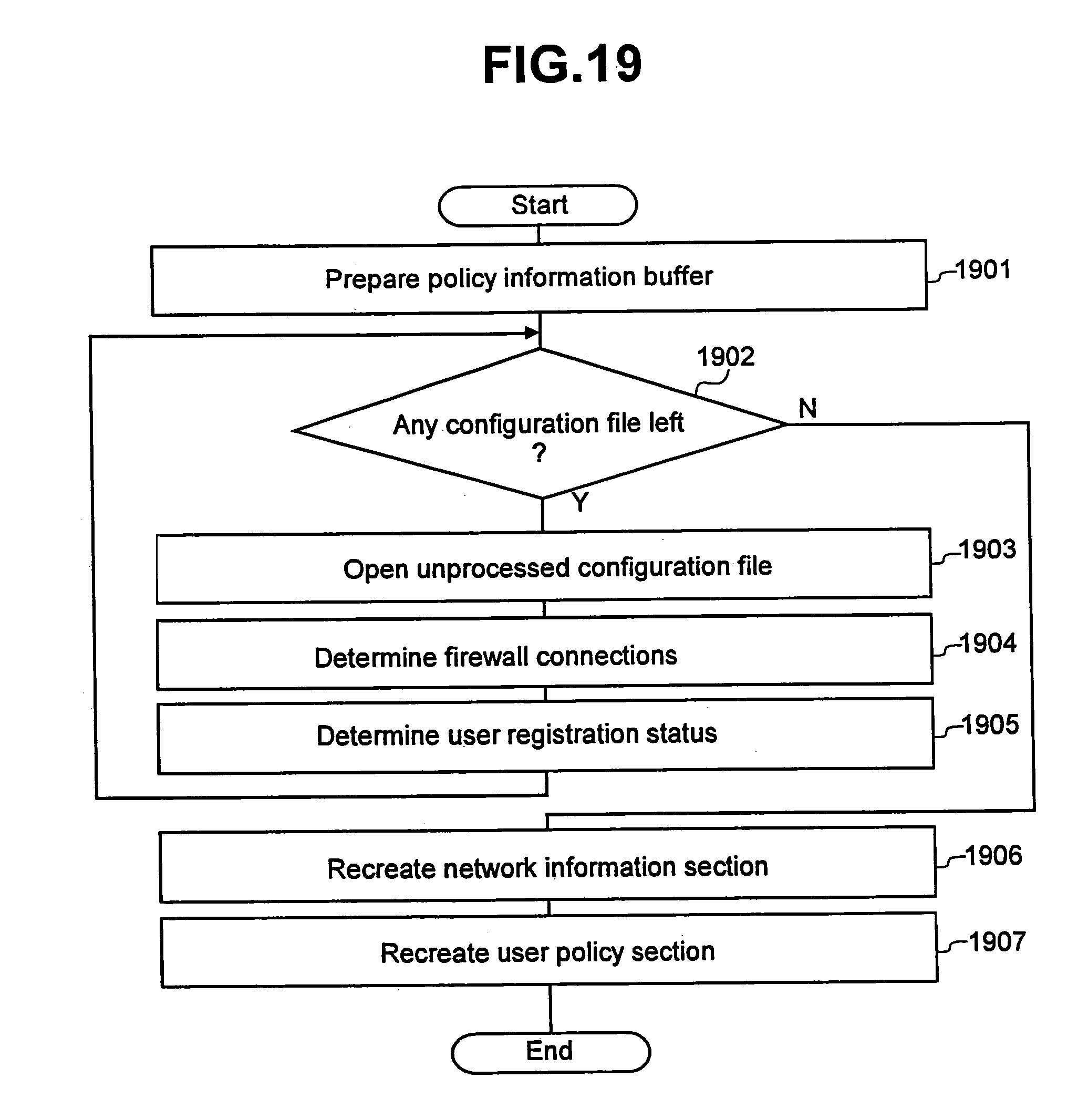 patent us7143151 network management system for