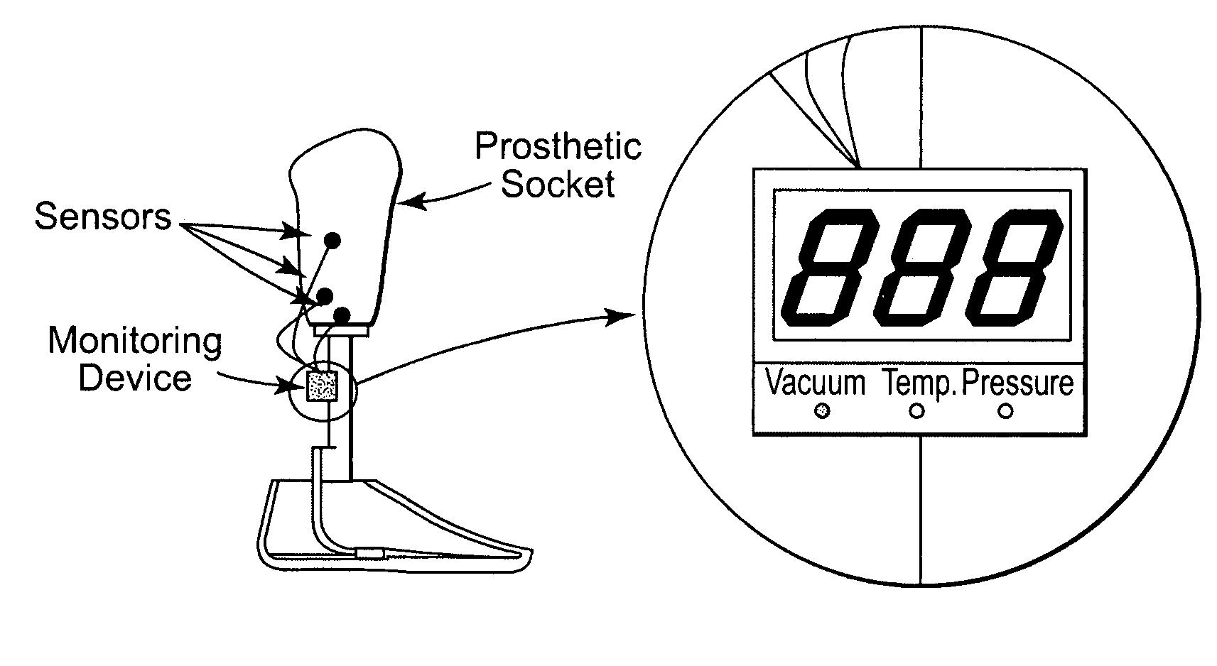 patent us7150762  temperature monitoring device