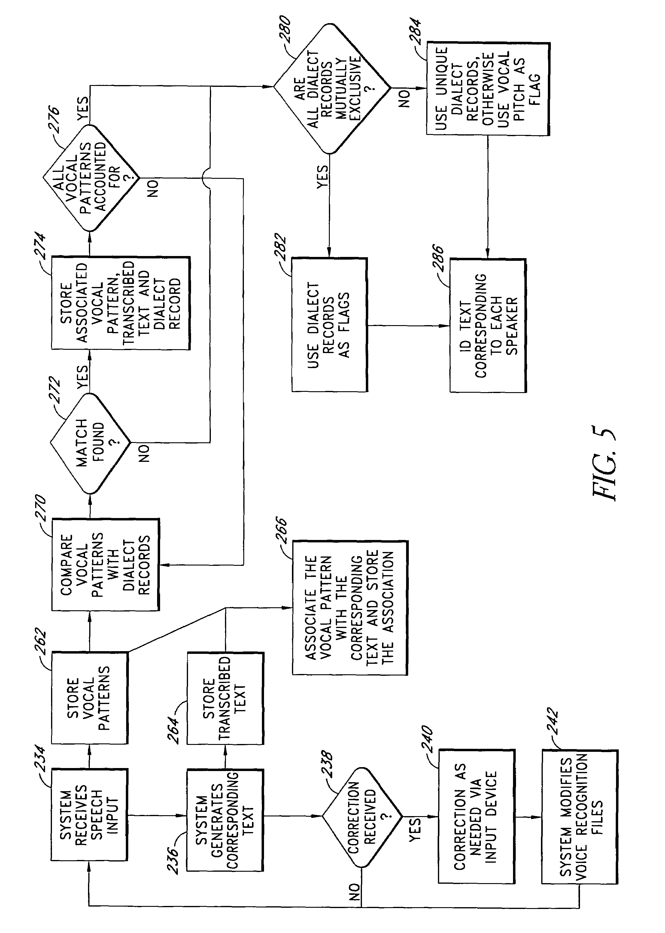 structure of speech recognition system 09/439,145 entitled distributed real time speech recognition system, now us   the structure and operation of such prior art search engines, including the.