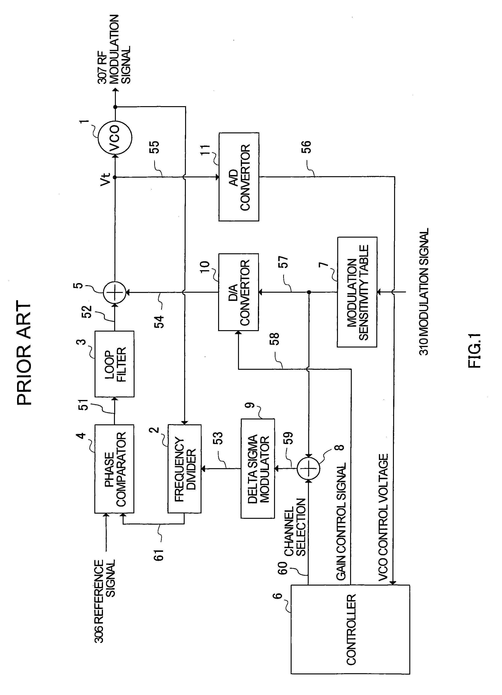 patent us7157985 - pll modulation circuit and polar modulation apparatus