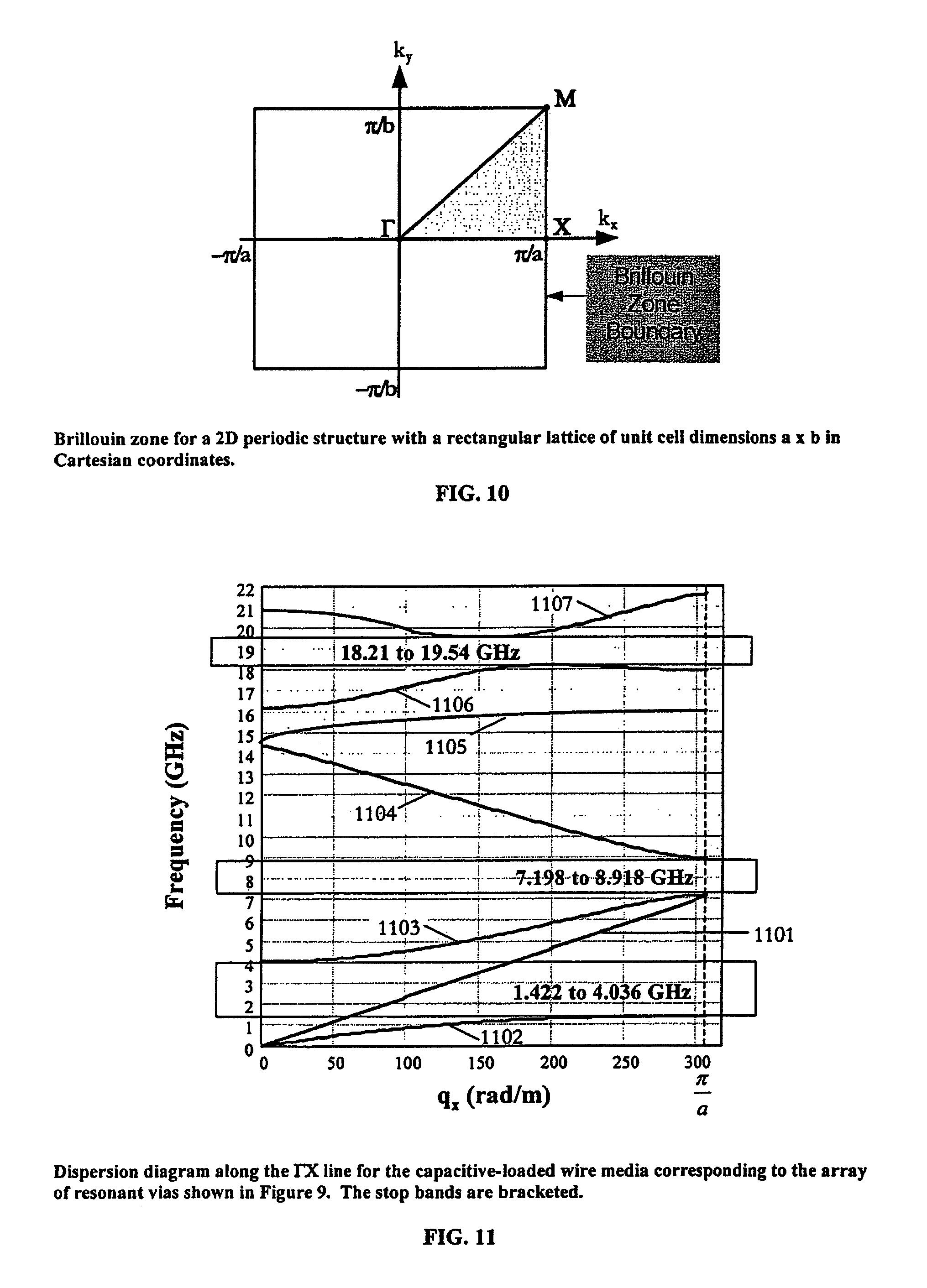 patent us7157992